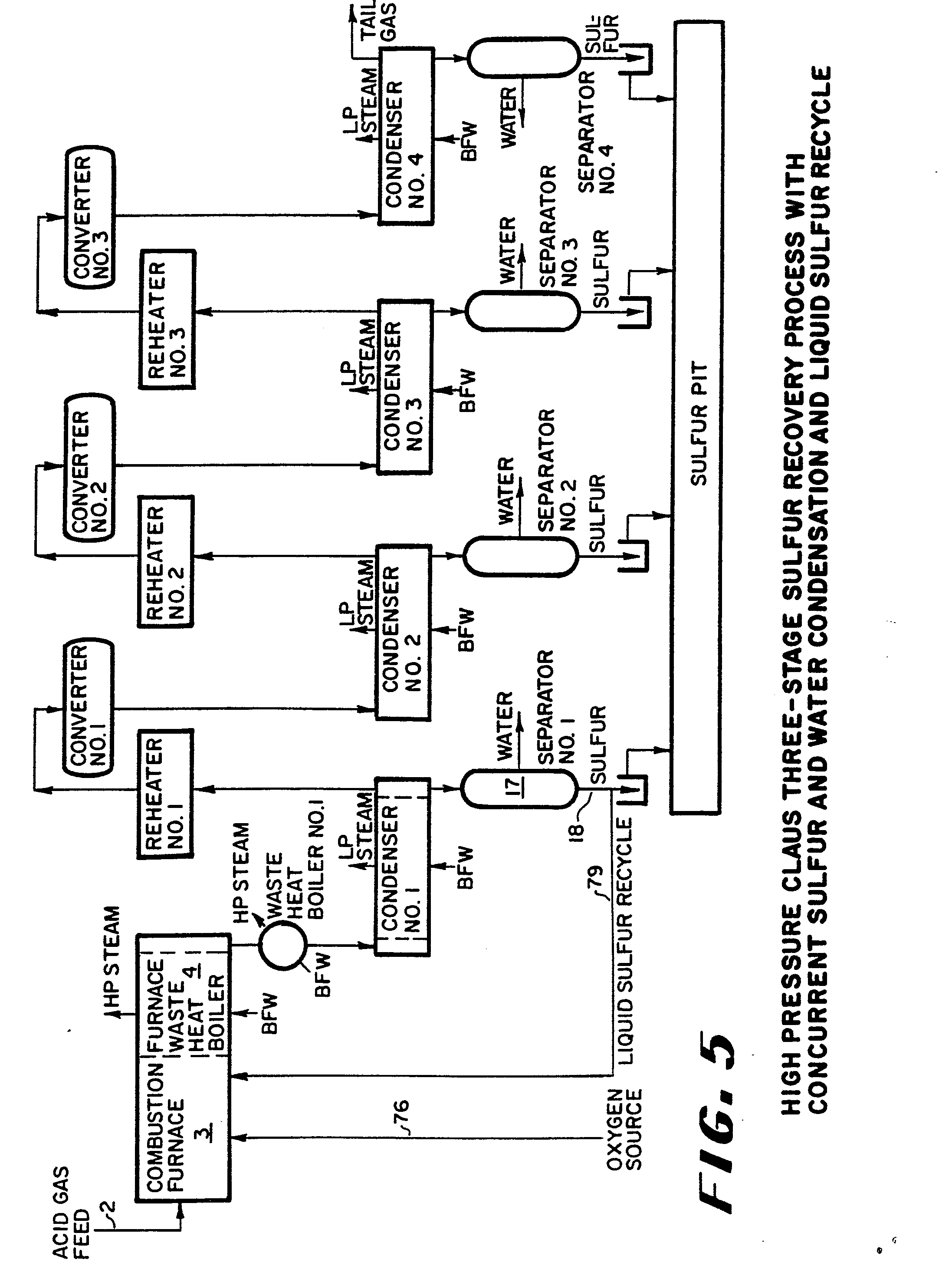 Patent EP A2 High pressure process for sulfur recovery