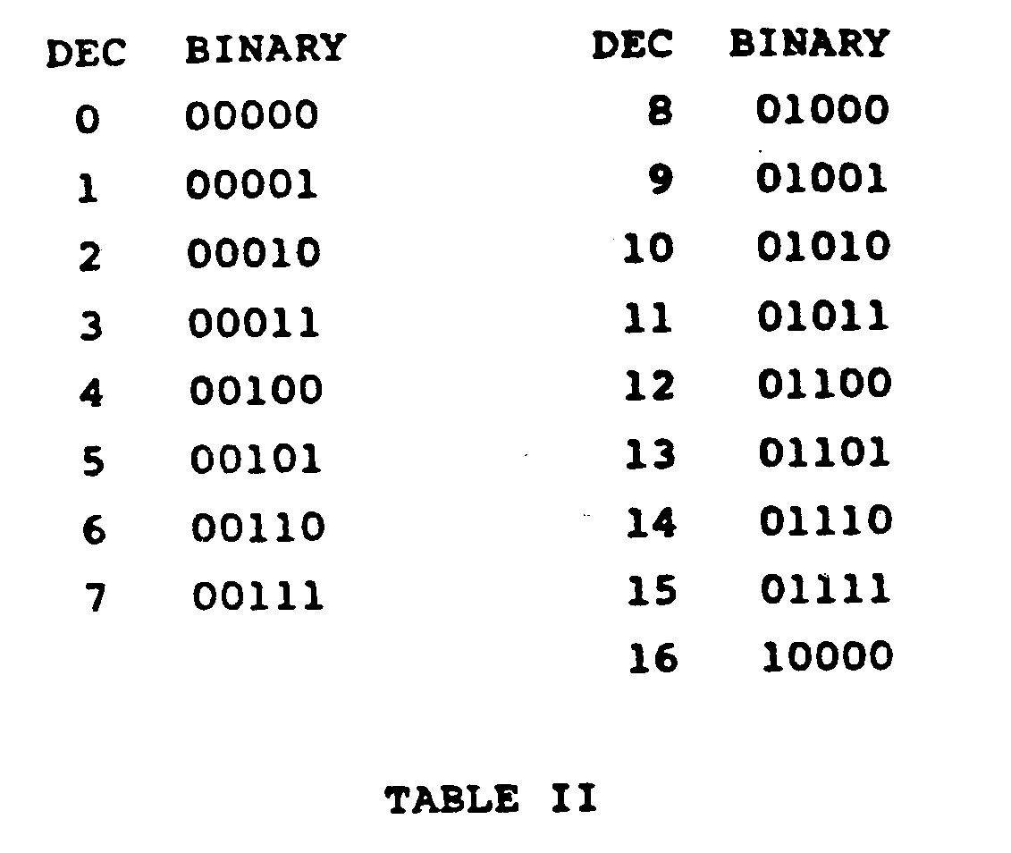 home images binary equivalent converter binary equivalent converter ...
