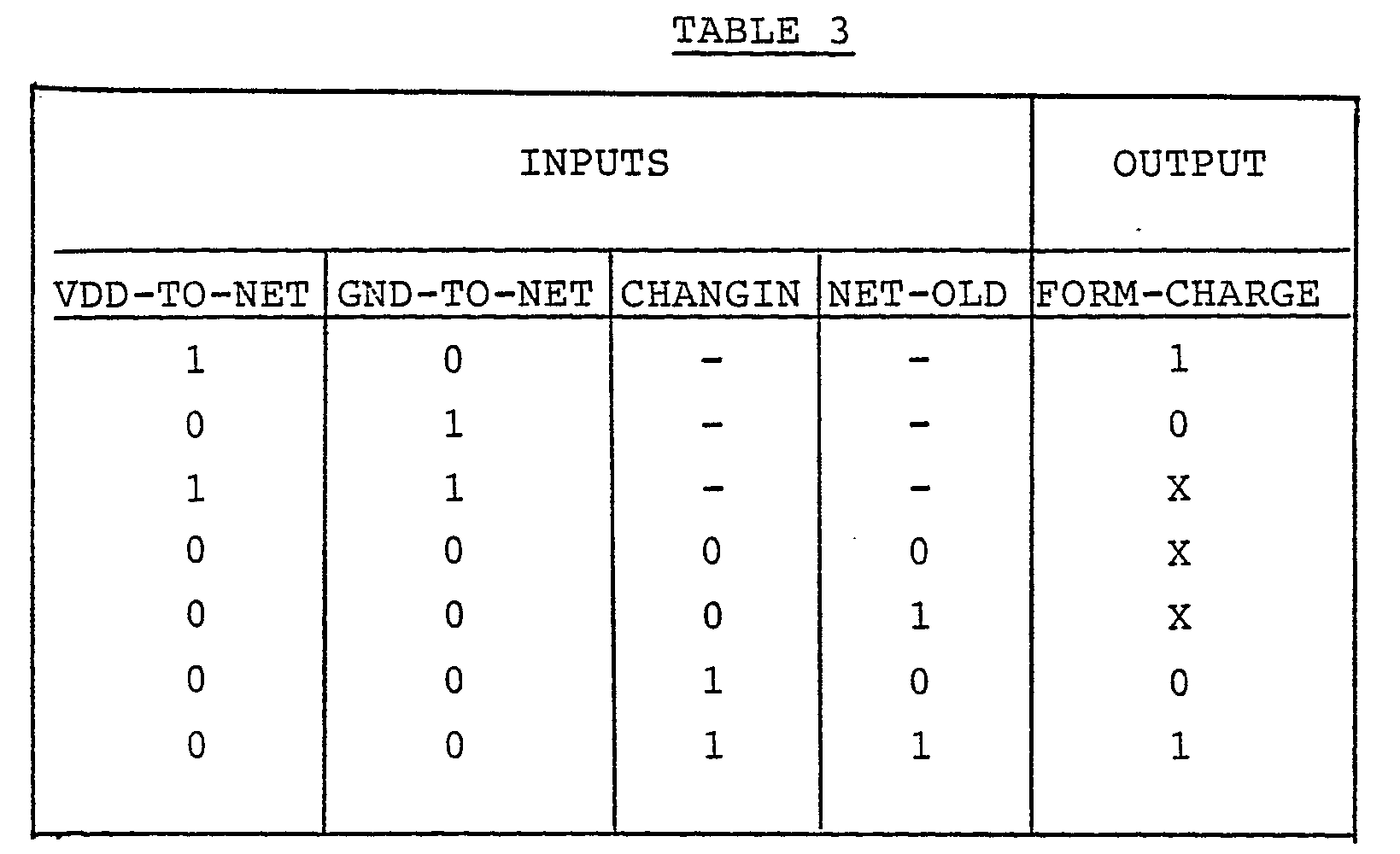 Below Is The Truth Table With Input And Gate Xor 3