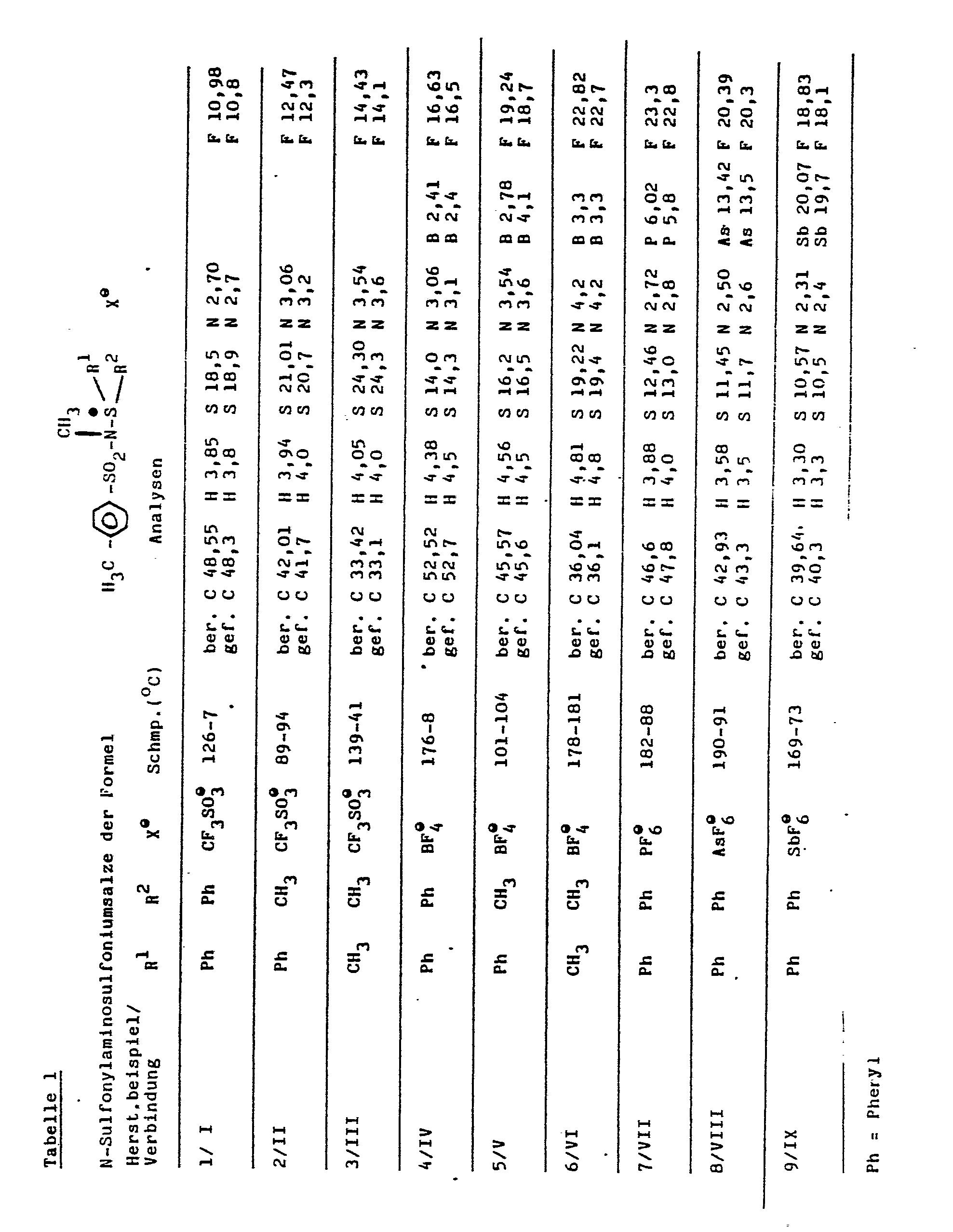 dimethylsulfat wurden