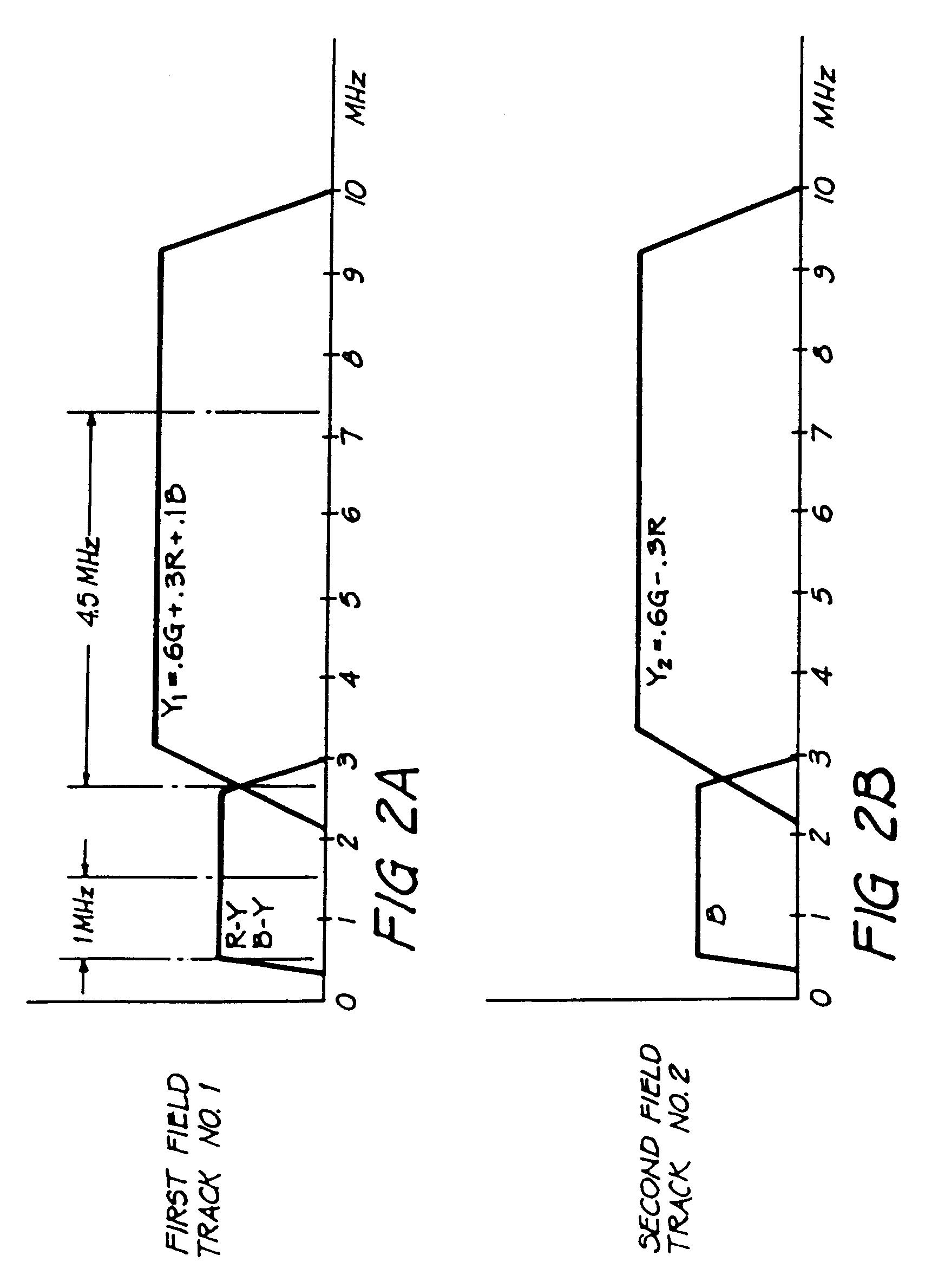专利ep0239860b1 - method