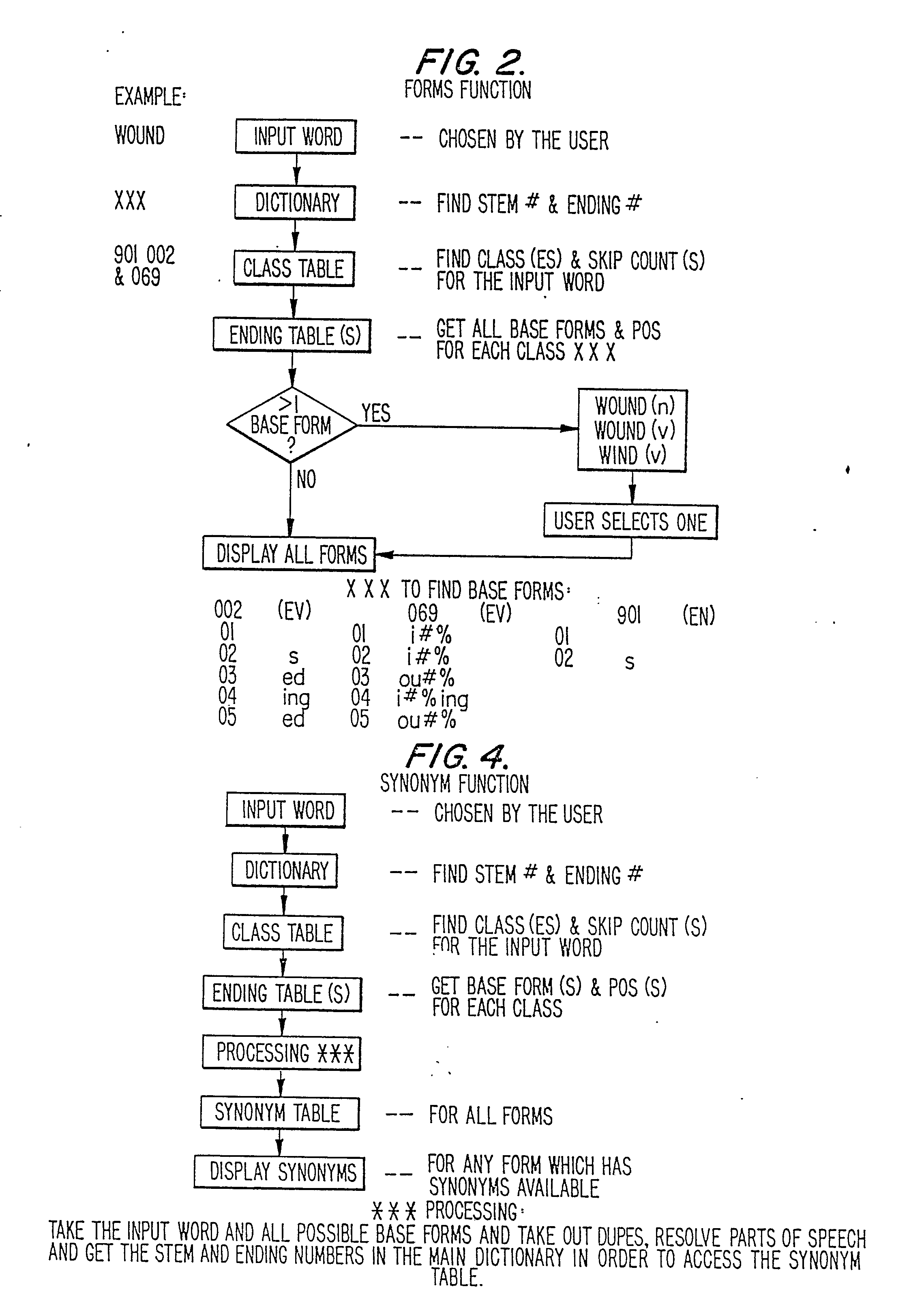 Patent EP0241717A2 - Linguistic analysis method and apparatus ...