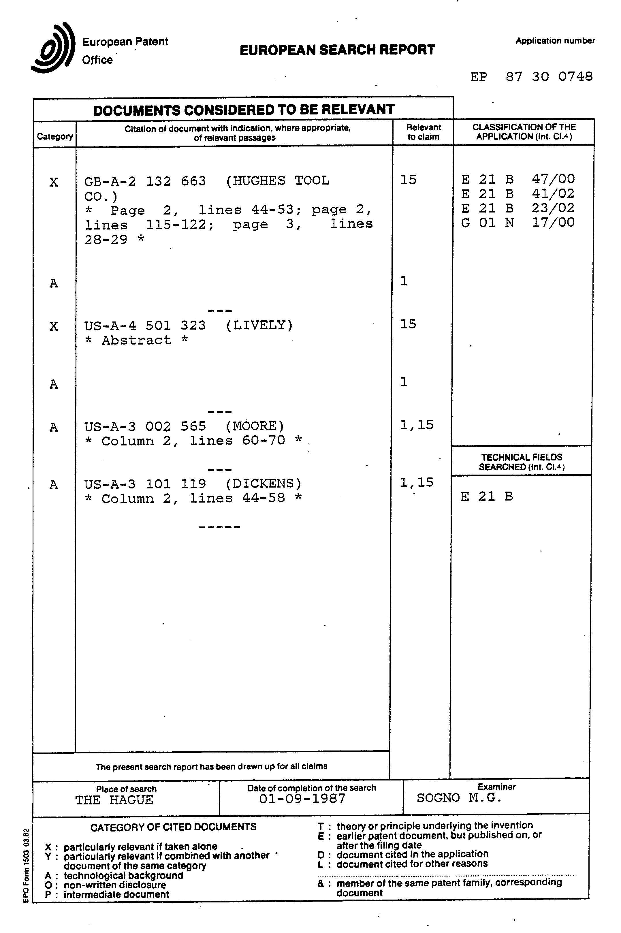 Corrosion coupon analysis report