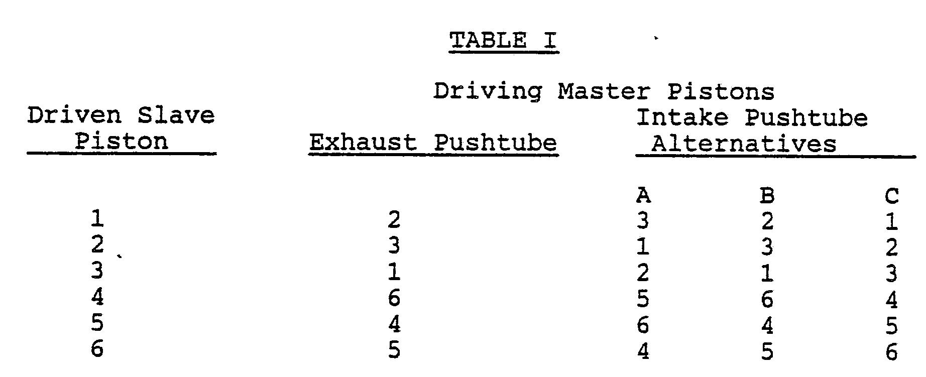 Cylinder Engine Firing Order