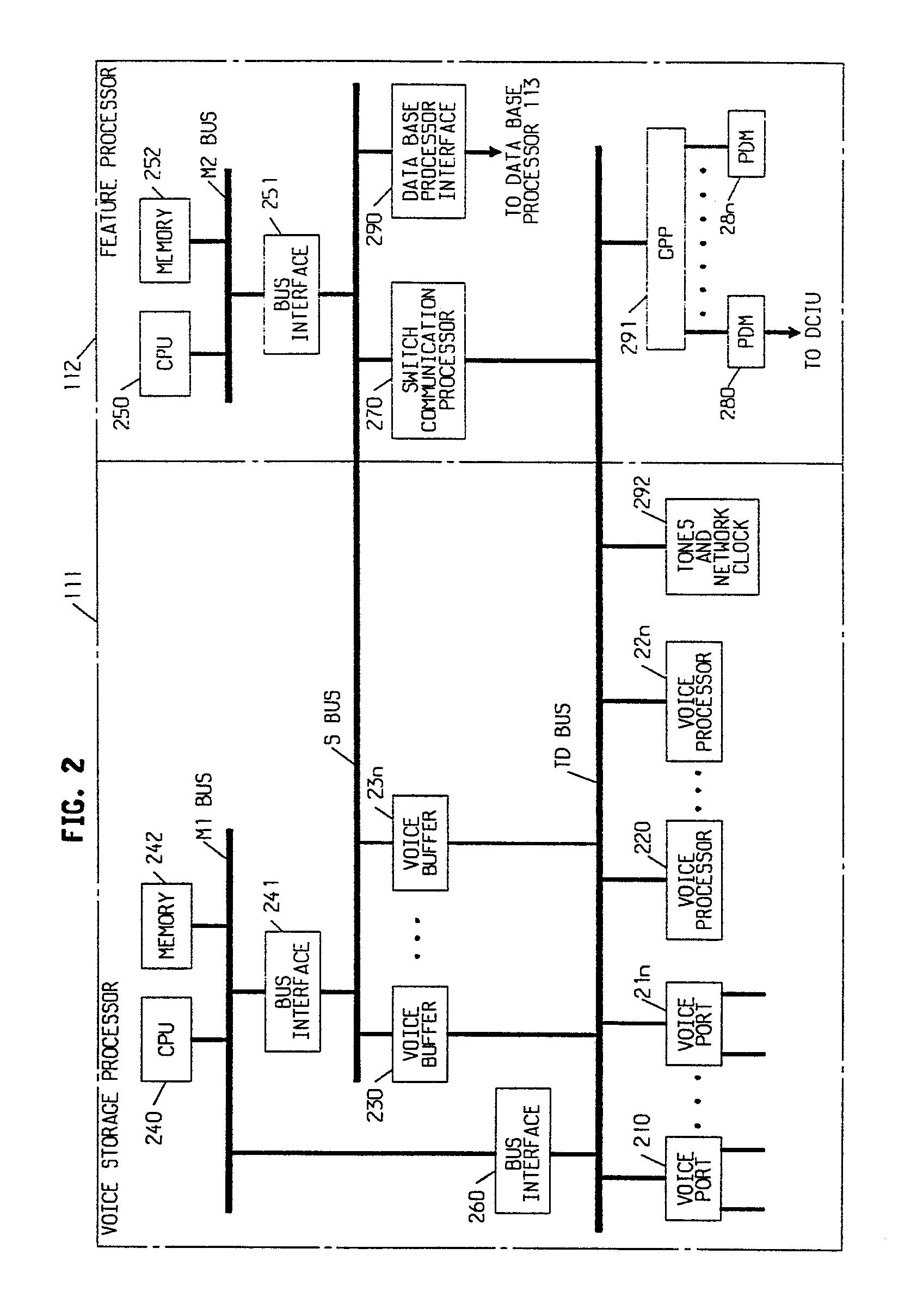 专利ep0255325a2 - call transfer between a message