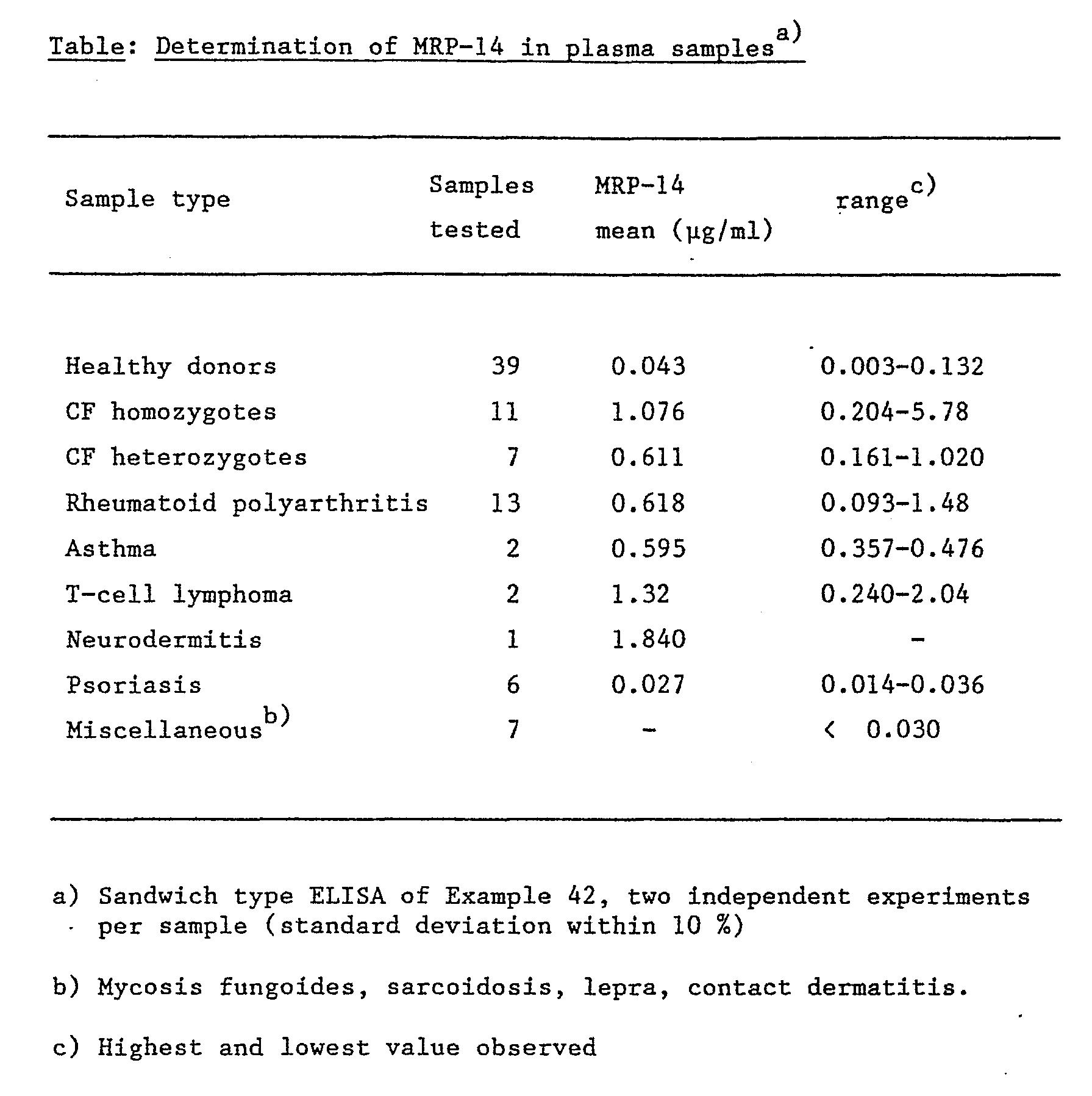 Атопический дерматит у детей и взрослых -