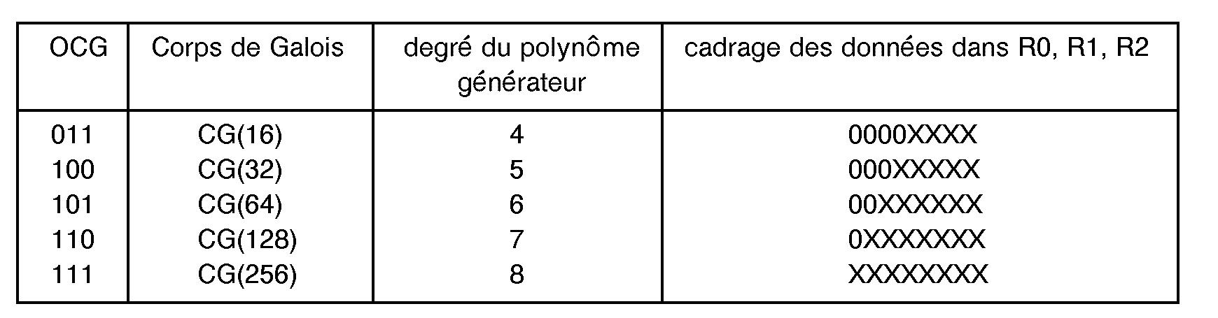 patent ep0265336b1 op rateur polynomial dans les corps de galois et processeur de traitement. Black Bedroom Furniture Sets. Home Design Ideas