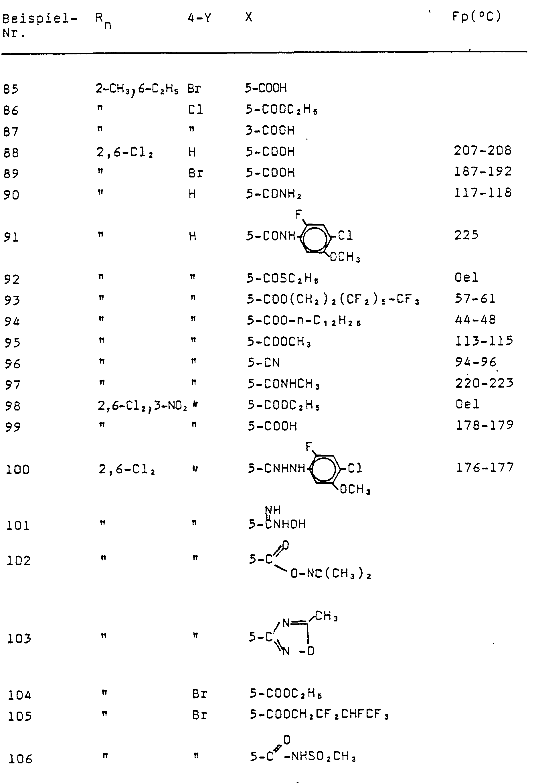 Rank The Following Compounds According To Their Boiling Point Pentane Patent EP026980...
