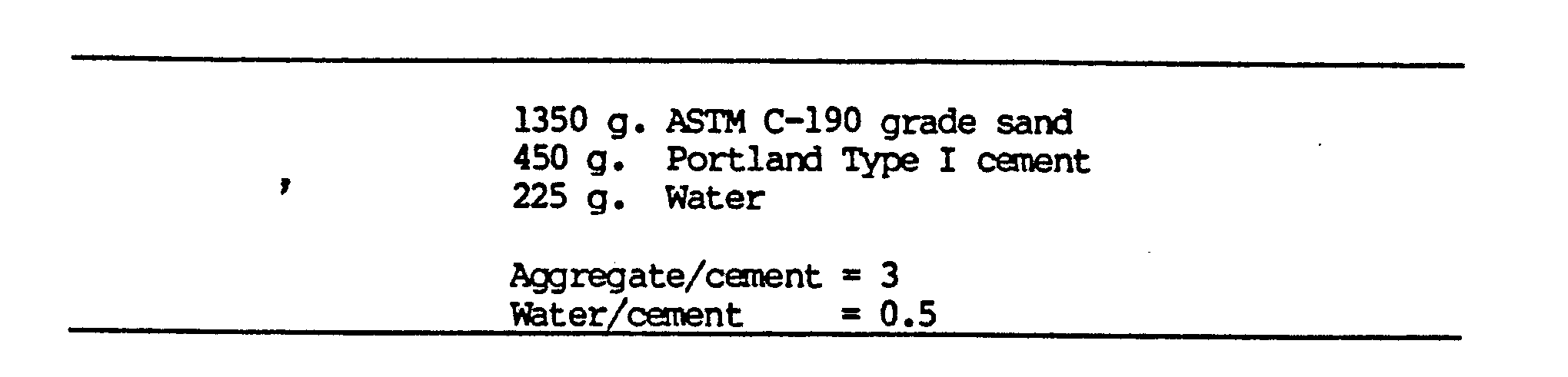 Instant Ocean Salt Mix Ratio : Patent ep a water soluble polymers containing