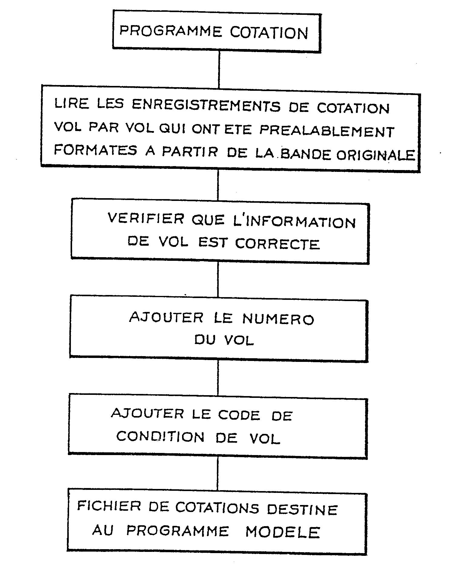 patent ep0292381a1 proc d d 39 laboration d 39 un mod le statistique pour d terminer la charge de. Black Bedroom Furniture Sets. Home Design Ideas
