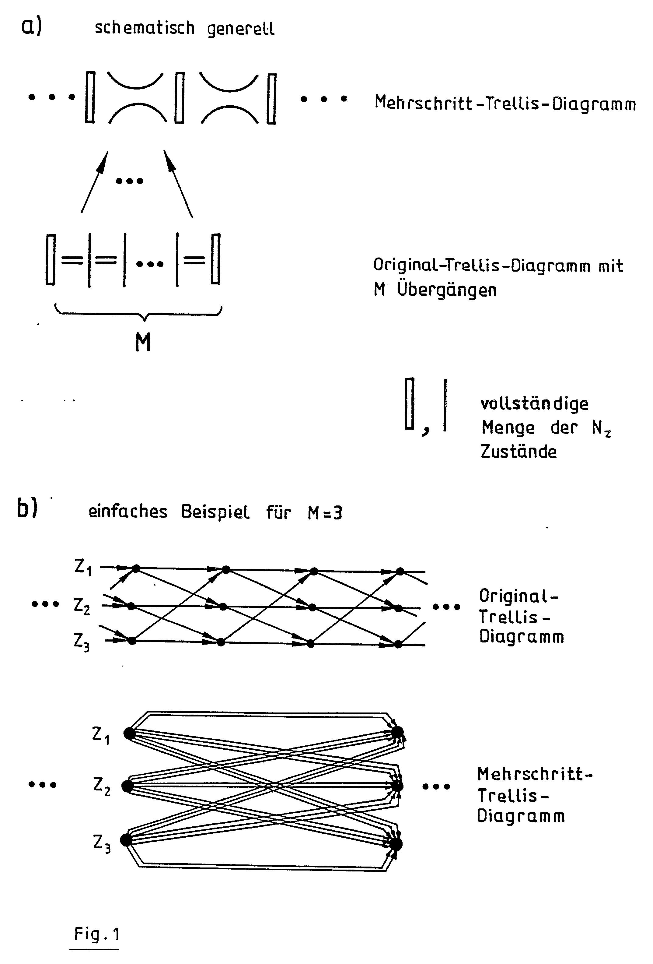 Schön Schematisches Diagramm Einer Einfachen Schaltung ...