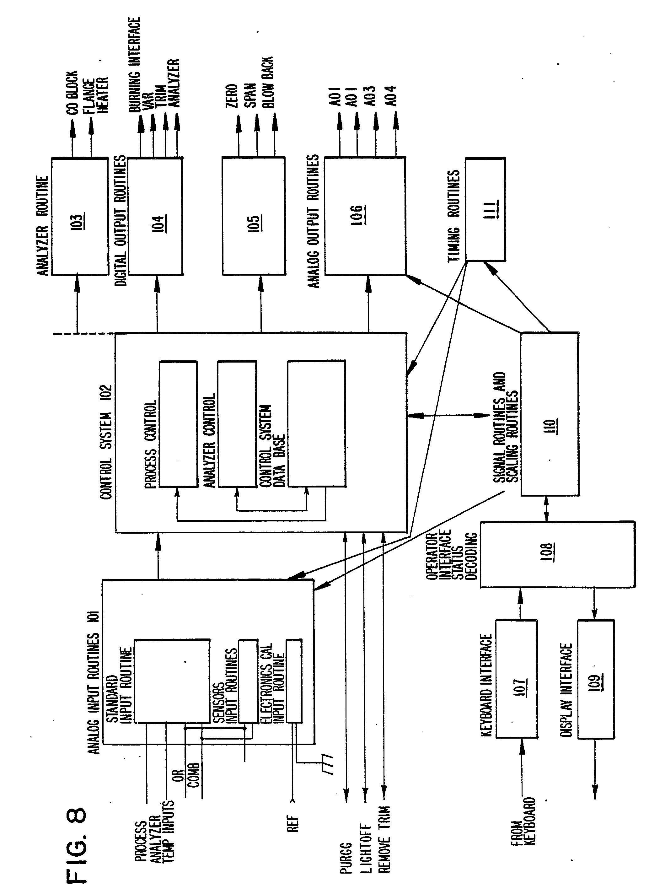 电路 电路图 电子 原理图 2068_2848 竖版 竖屏