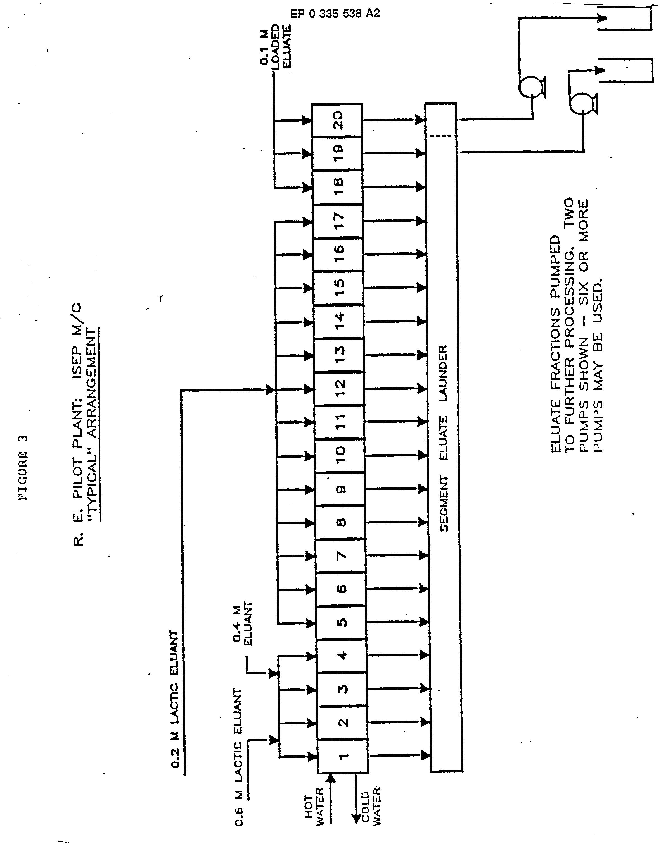 patent ep0335538a2