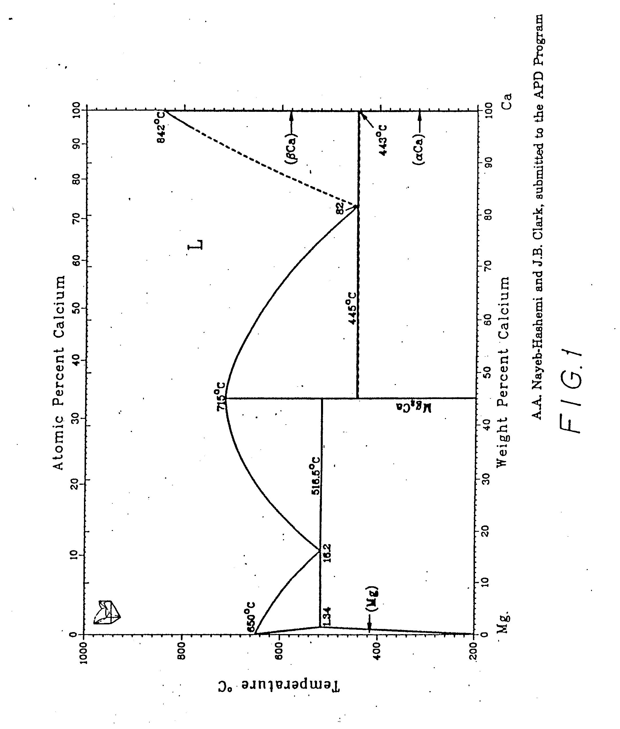 Magnesium diagram patent ep0343012a2 magnesiumcalcium alloys for patent ep0343012a2 magnesiumcalcium alloys for ccuart Image collections