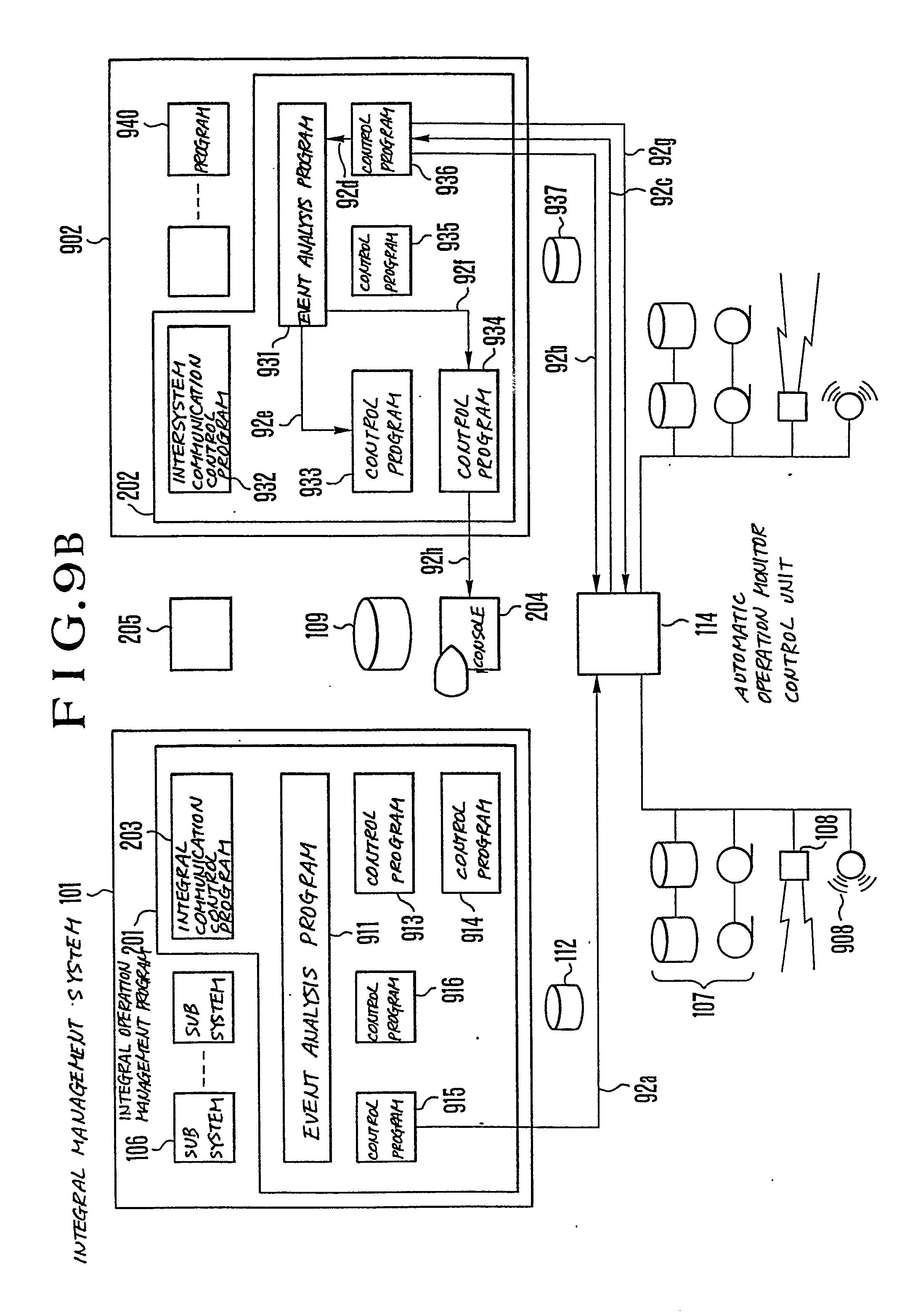 专利ep0361387a2 - système