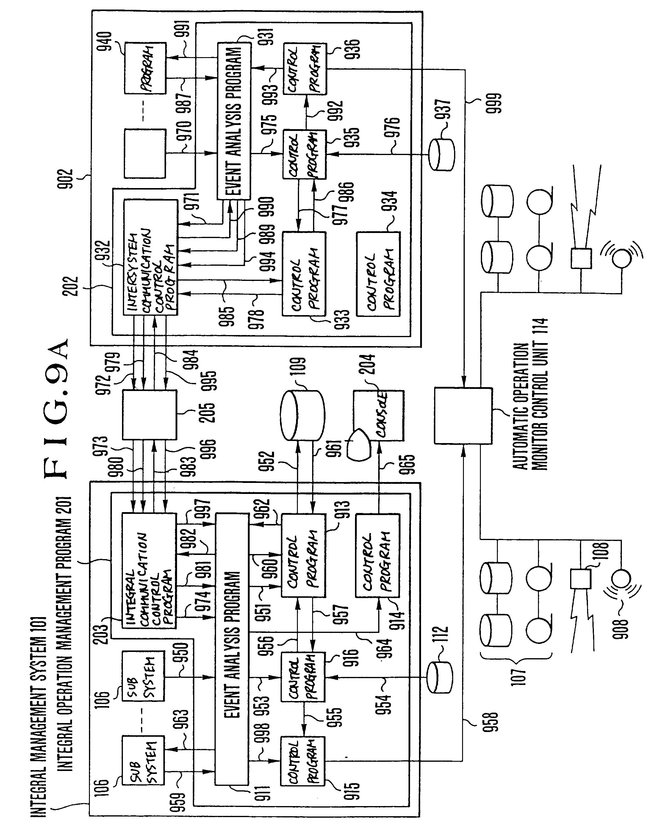 专利ep0361387b1 - automatic