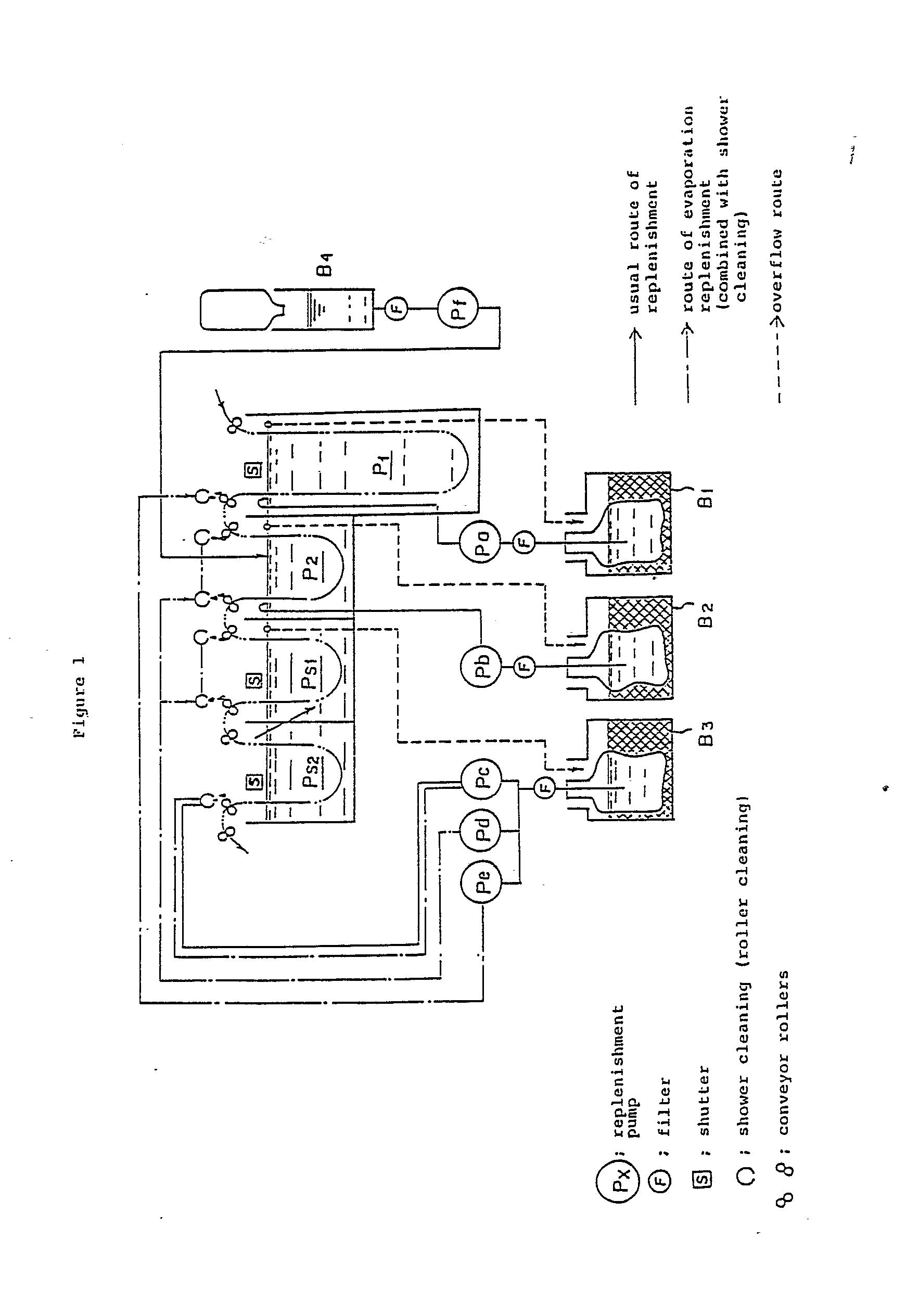 专利ep0361407a2 - procédé de traitement de ri s