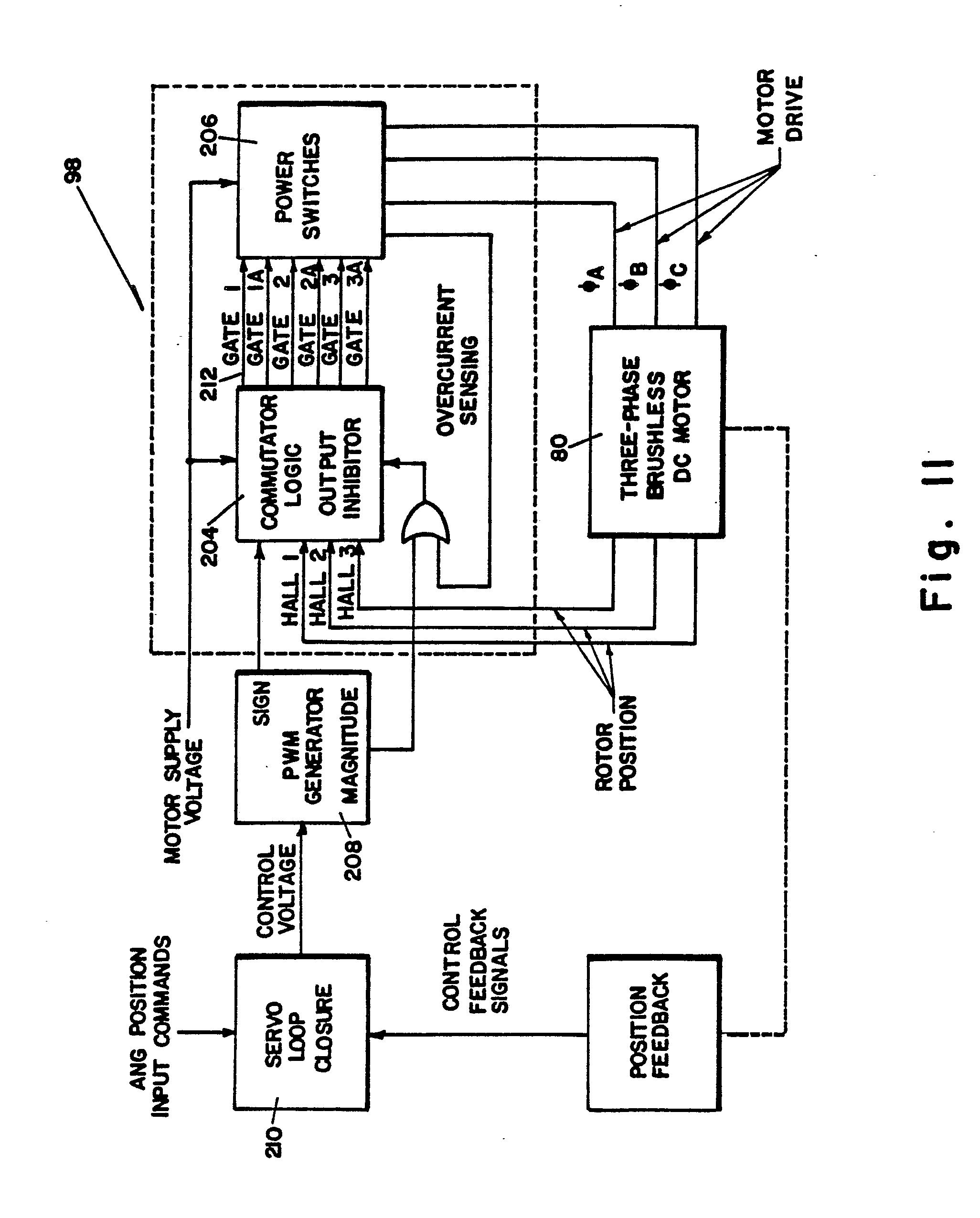 cushman truckster wiring diagram html