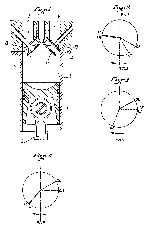 fonctionnement des moteurs  kelseek images moteur diesel fonctionnement  principe de