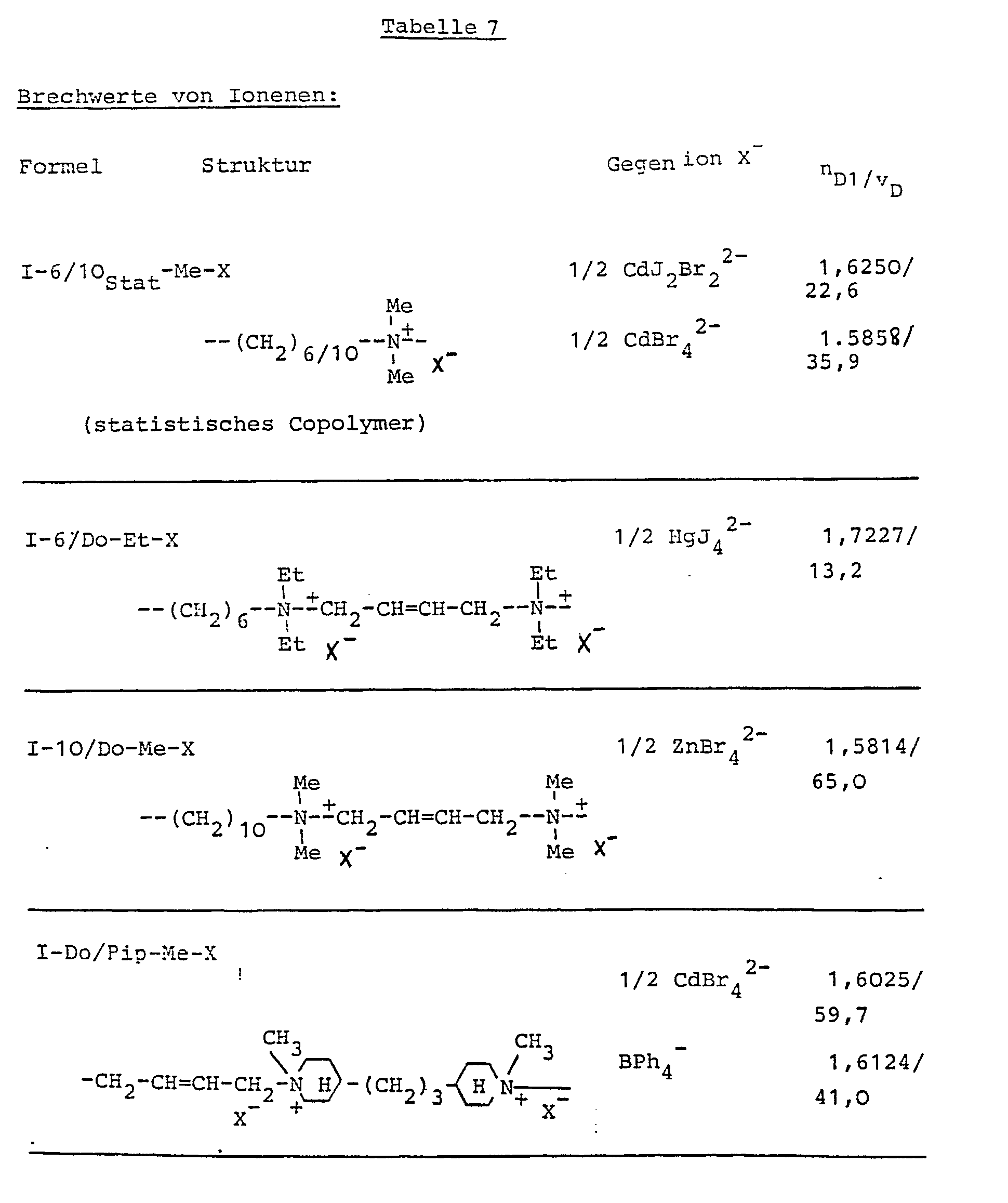 patent ep0392492a2 polymere mit hohem brechungsindex und. Black Bedroom Furniture Sets. Home Design Ideas