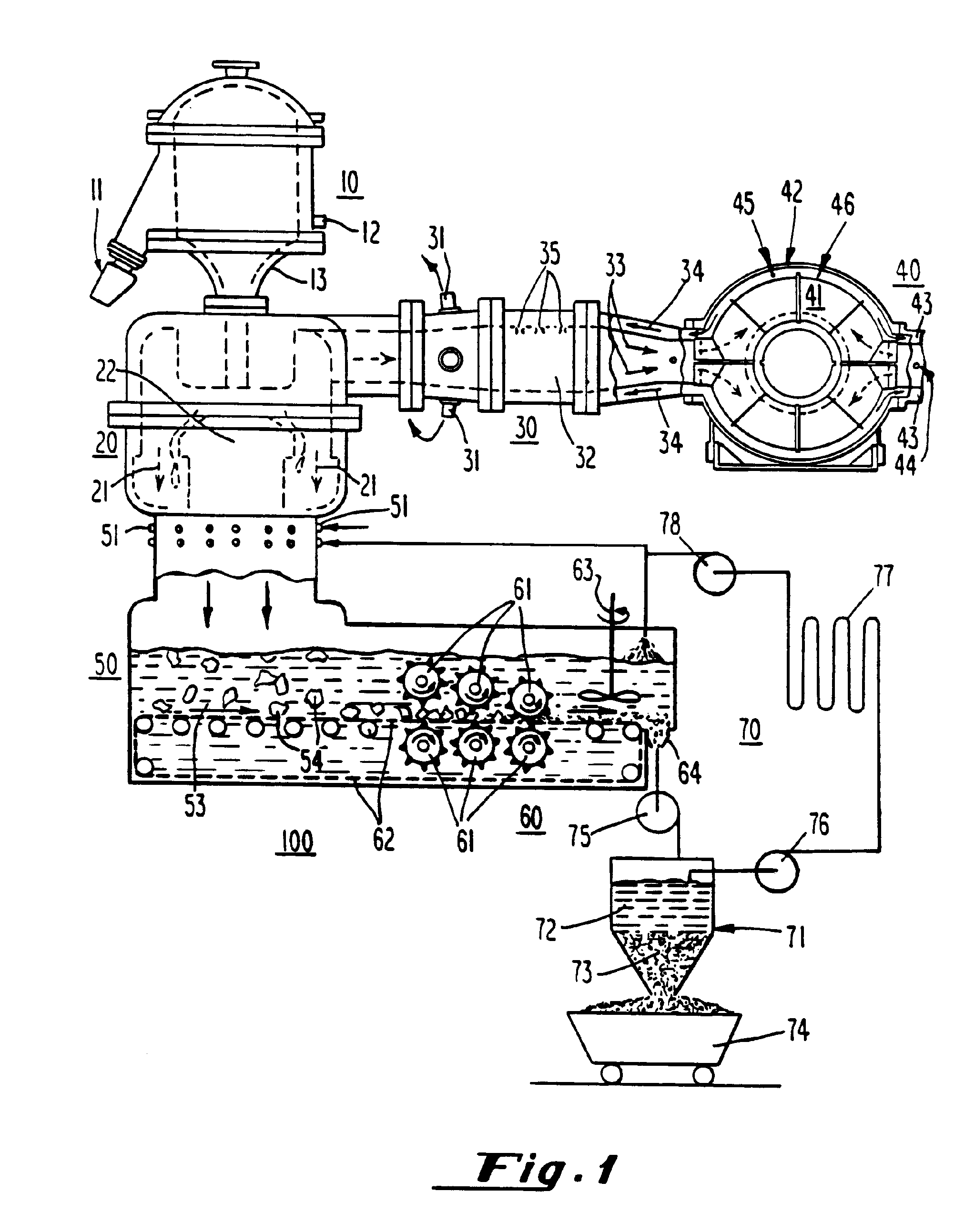 Slag Cross Section : Patent ep b slag processing system for direct