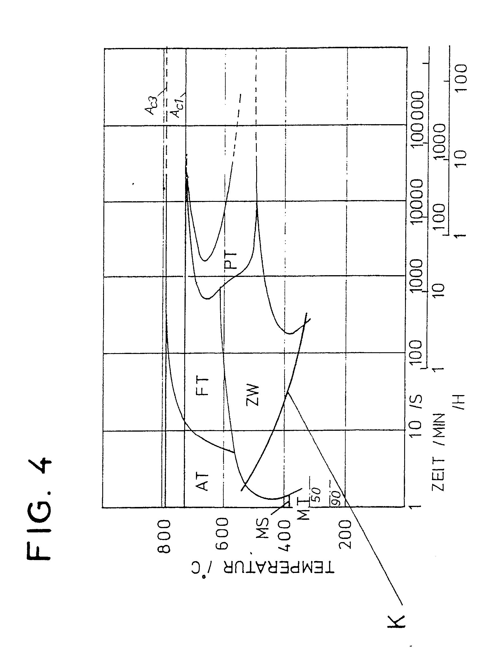 patent ep0418506a1 verfahren zum h rten von stahl mit. Black Bedroom Furniture Sets. Home Design Ideas