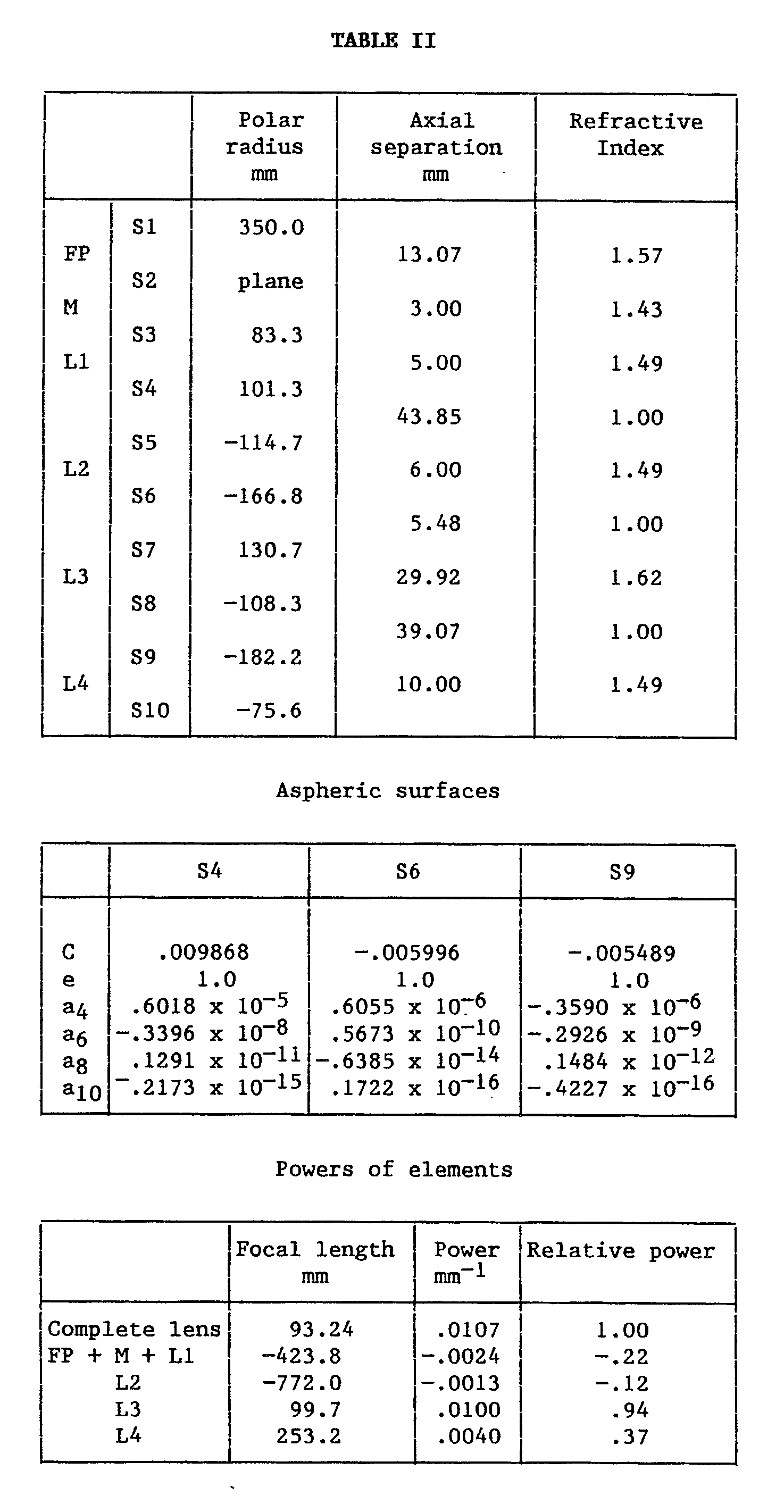 电路 电路图 电子 原理图 1474_2843 竖版 竖屏