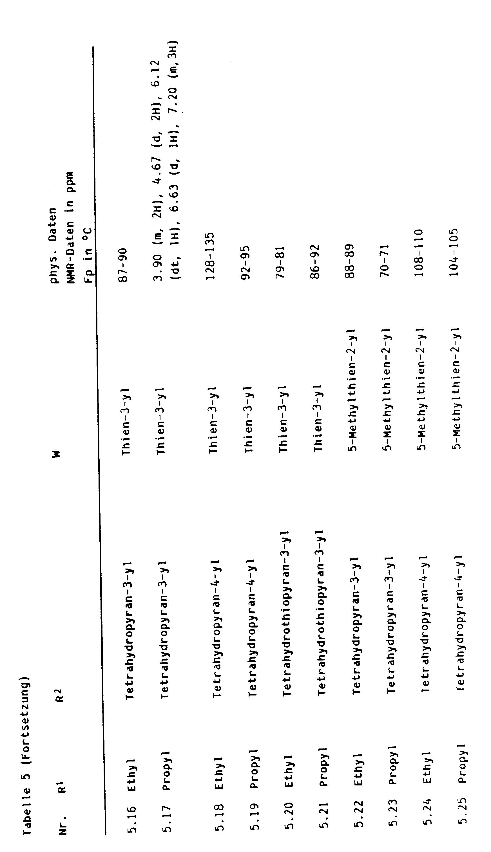 die <strong>s</strong>amen der testpflanzen wurden nach arten getrennt eingest.