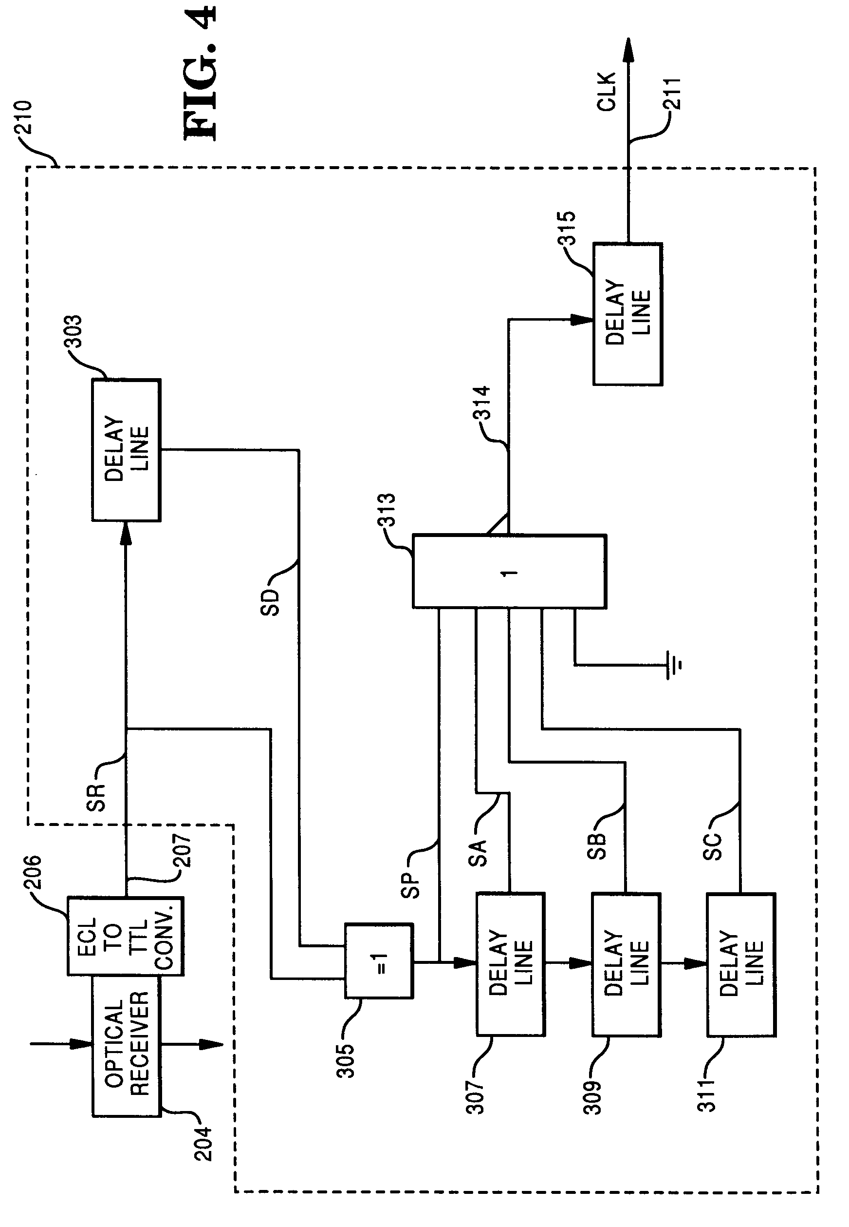 patent ep0476968a2 - clock recovery circuit