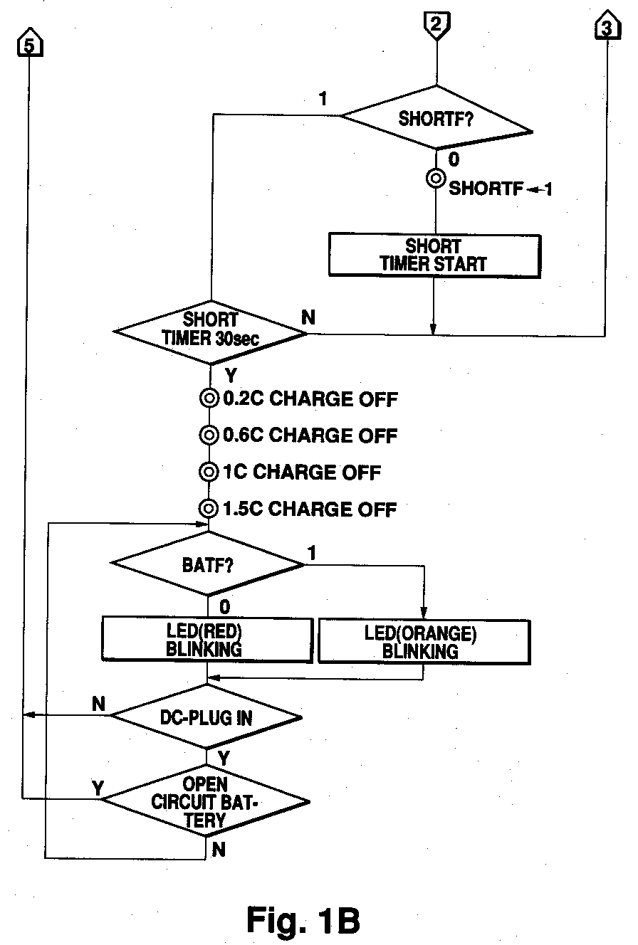 Patent Ep0479248a2 Quick Charge Control Apparatus And Hobart Battery Charger Wiring Diagram Figure Imgaf002