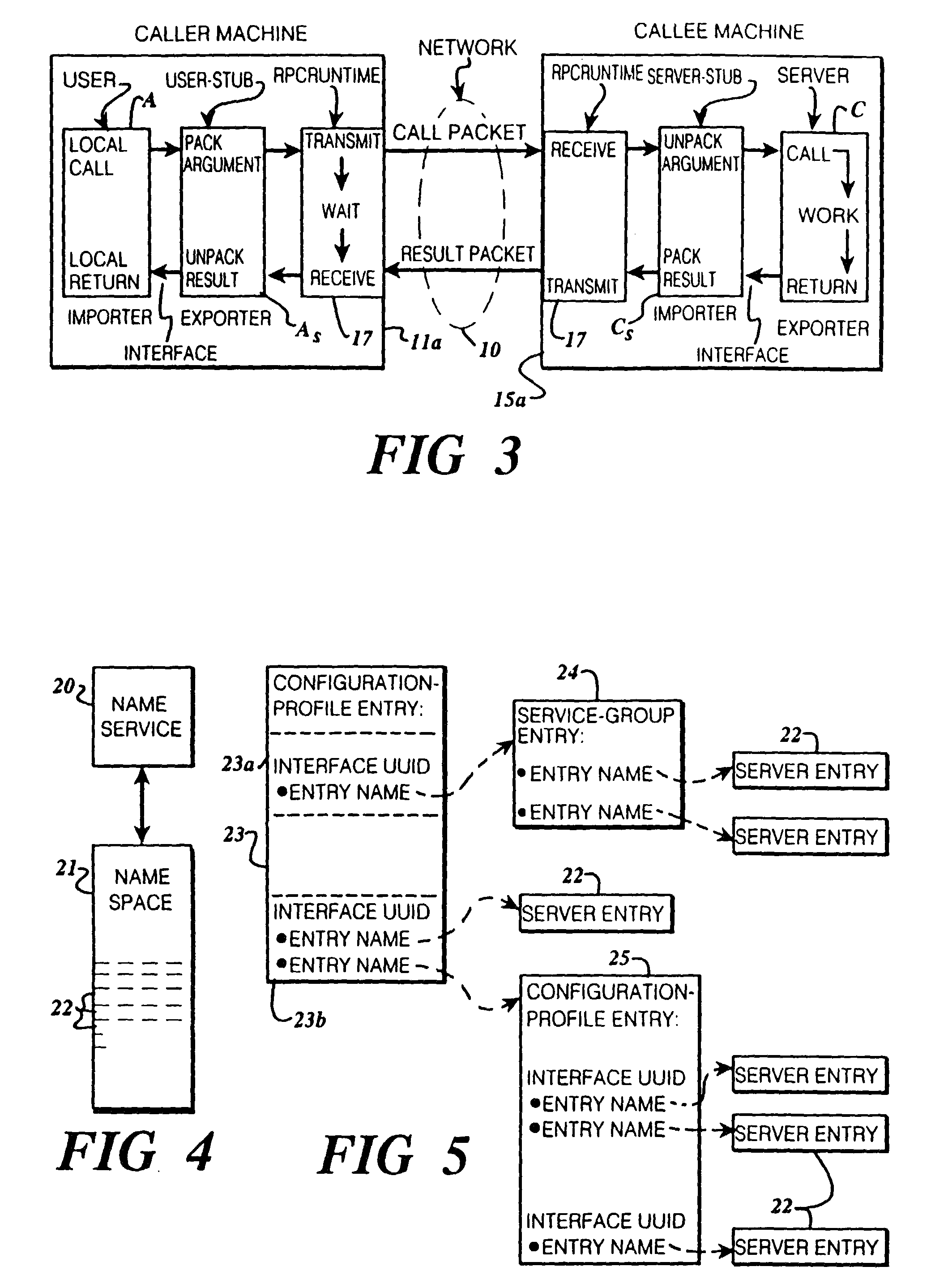 Patent ep0479660b1 distributed configuration profile for for Distributed configuration