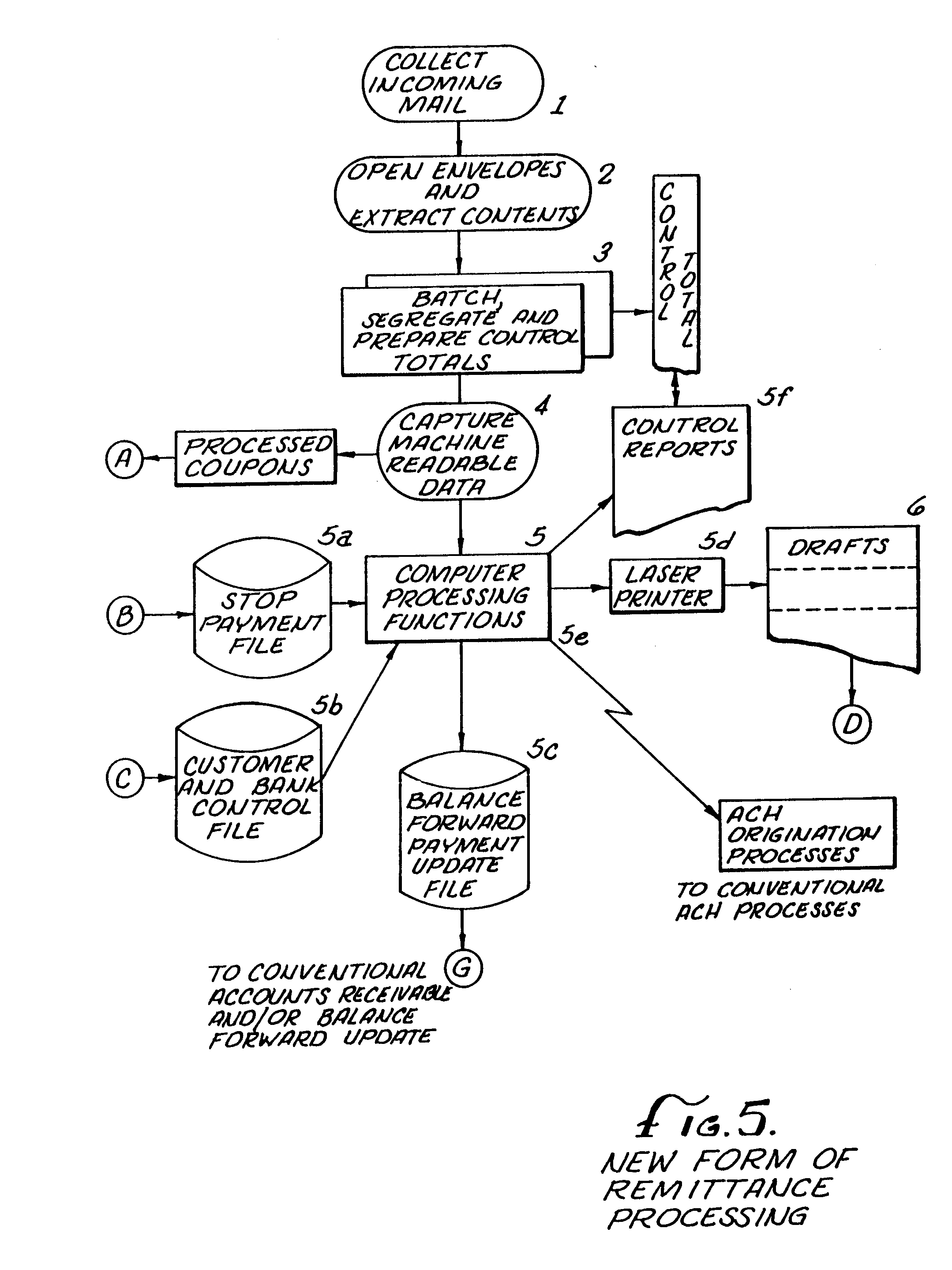 Patent EP0481135A1 - Financial data processing system using ...