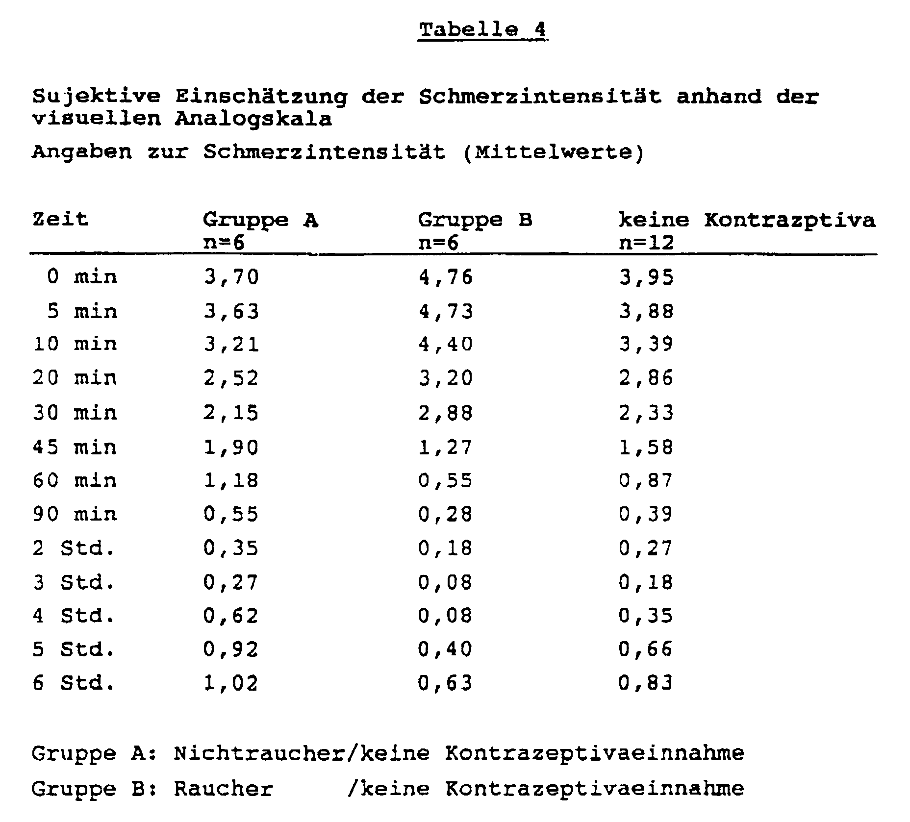Patent ep0486045a2 komplexe enthaltend s phenyl - Sd wert tabelle ...