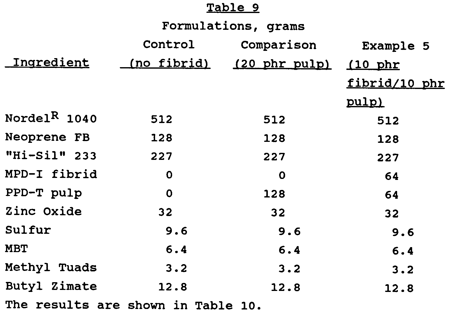 Patent ep0490706a2 fibrid reinforced elastomers google for 128 grams to ounces conversion table