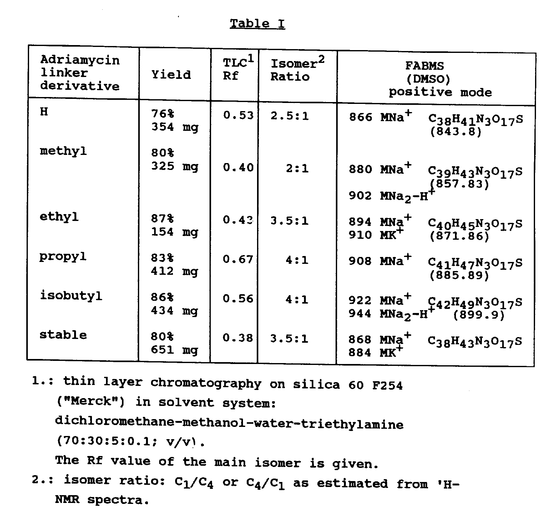 Branicky phd thesis