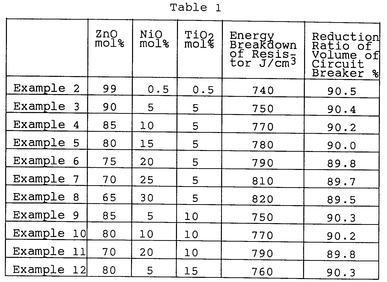 Patent ep0507517a2 power circuit breaker and power - Table circuit ...