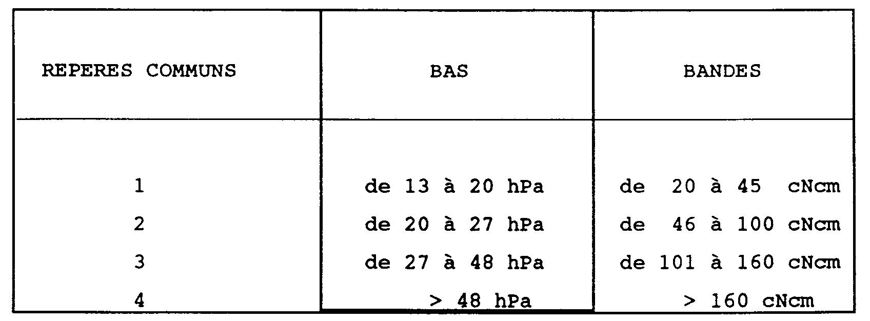 patent ep0507700a1 dossier de prescription d 39 un bas de contention ou d 39 une bande de contention. Black Bedroom Furniture Sets. Home Design Ideas
