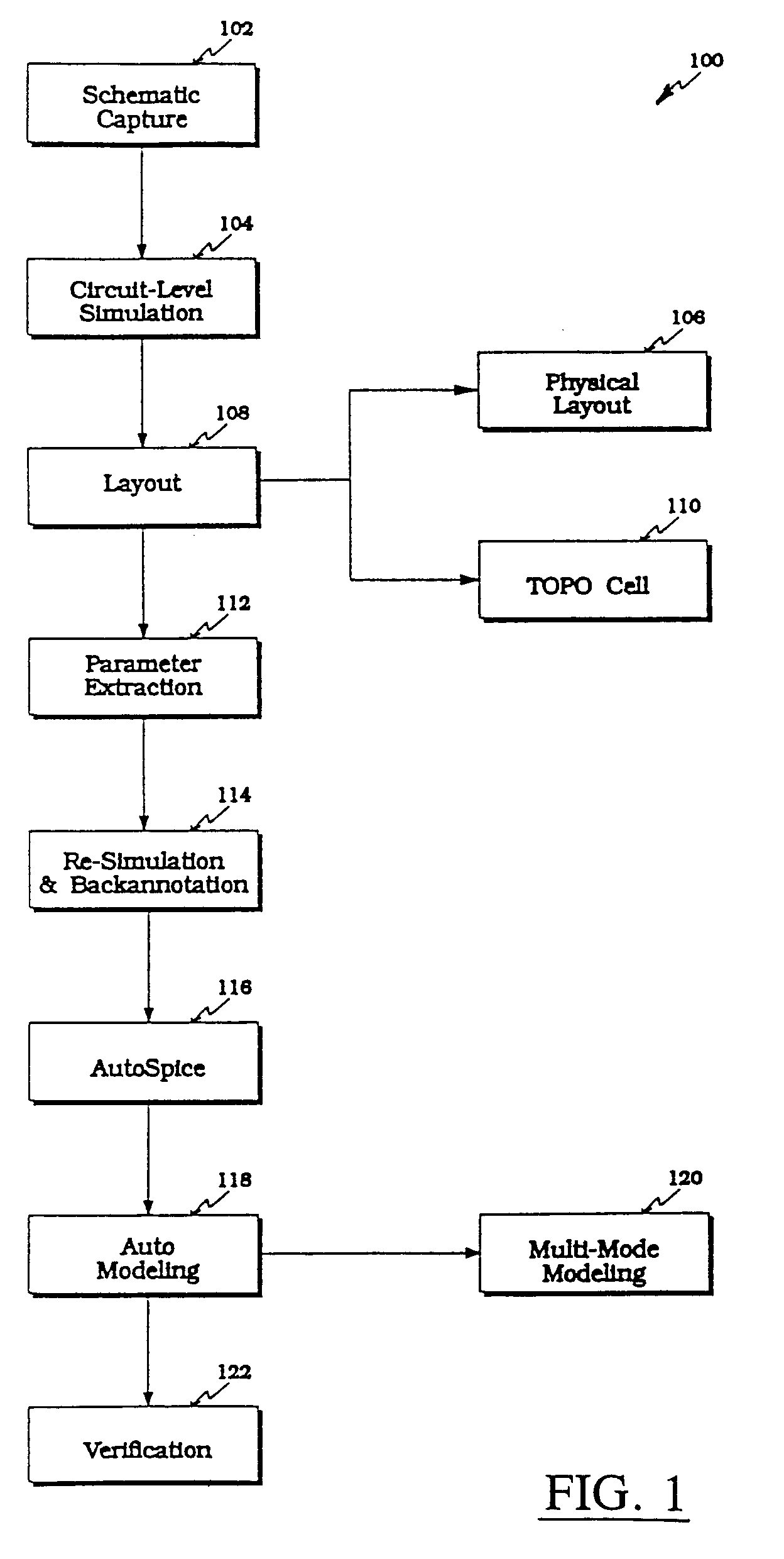 Patent Ep0508075a2 Automatic Logic Model Generation From Schematic 2 Level Diagram Drawing