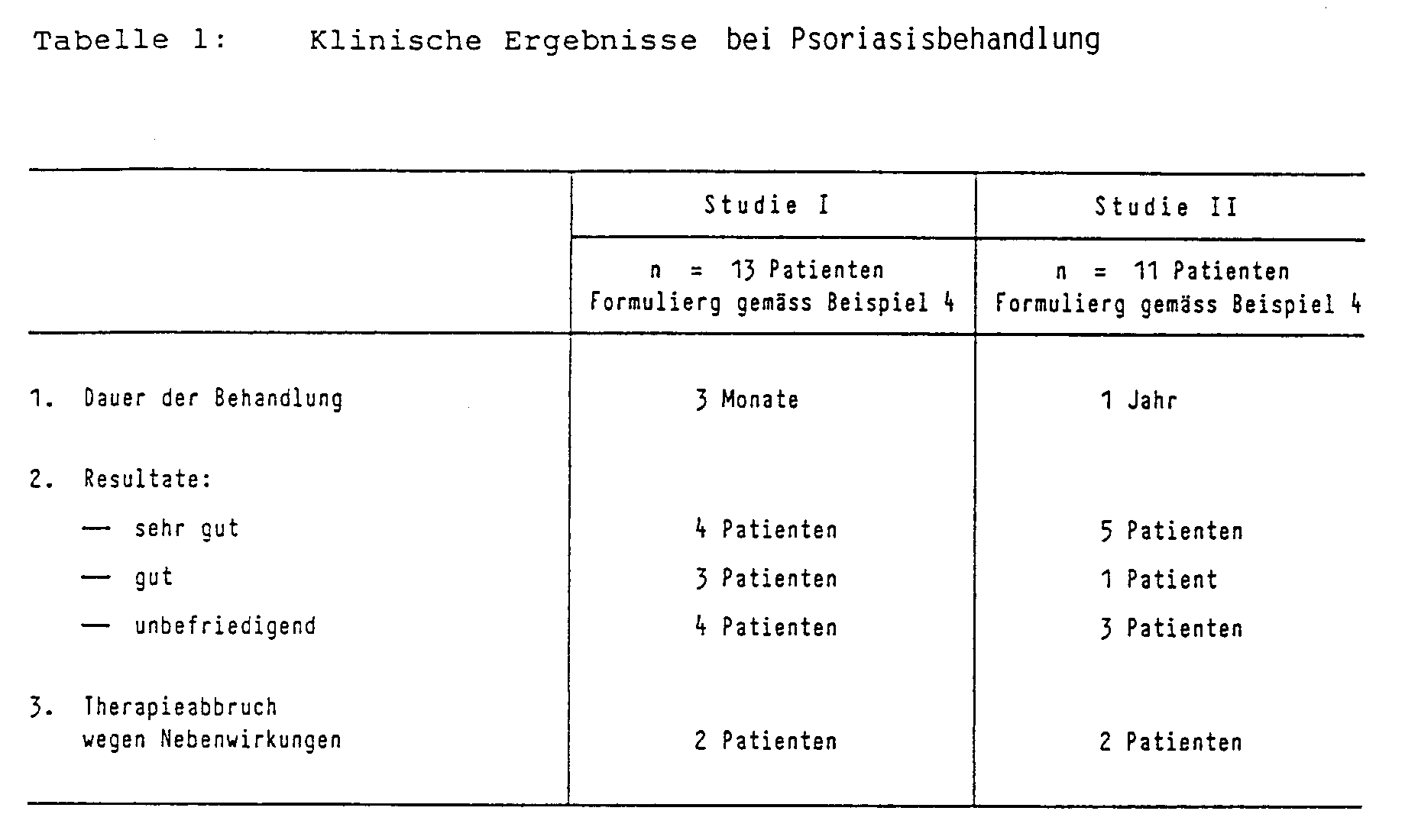 "research analysis on chronic oral ingestion of 1145 technical for 12 months,"" toxicology research center, imamichi institute for animal reproduction, dejima-mura, niihari-gun, ibaraki, japan, aug 5, 1991  the pwg analysis by 5 pathologists of both chronic and subchronic study adrenal  ""chronic oral toxicity study on the dog treated with iki-1145 technical for 12."