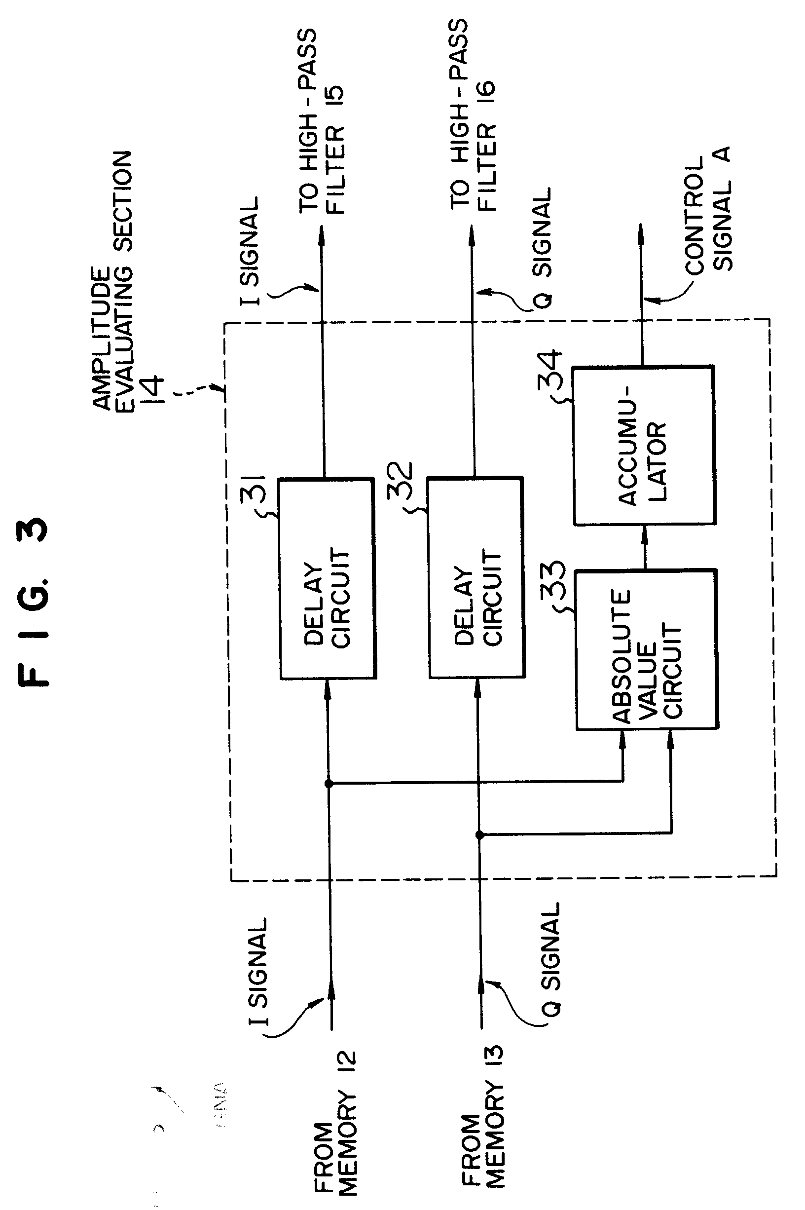 Patent Ep0524774b1 Ultrasonic Doppler Imaging Apparatus Google High Pass Filter Circuit Diagram Drawing