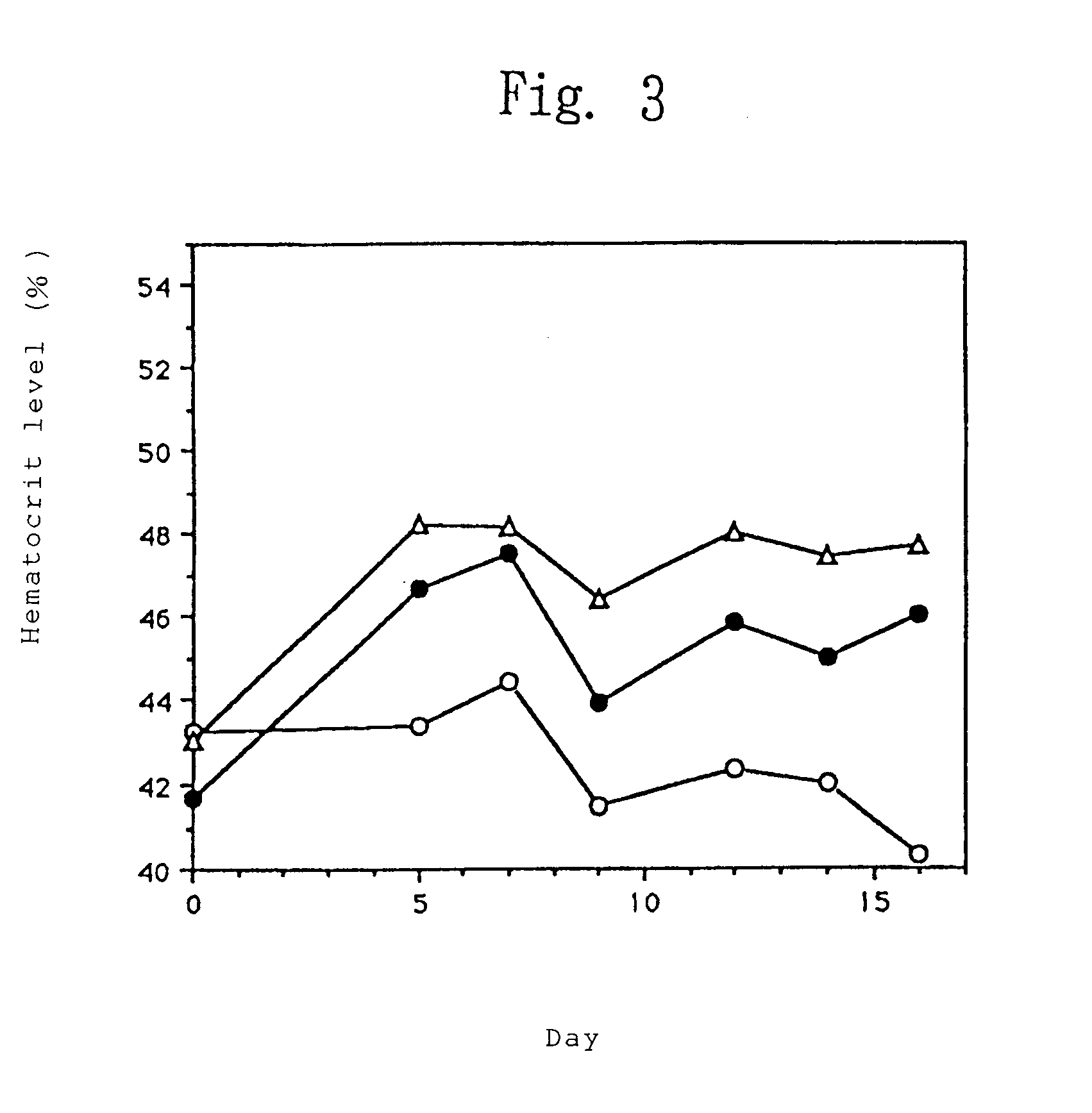 Patent EP0525813A1 Water soluble composition for sustained release Google Patenten