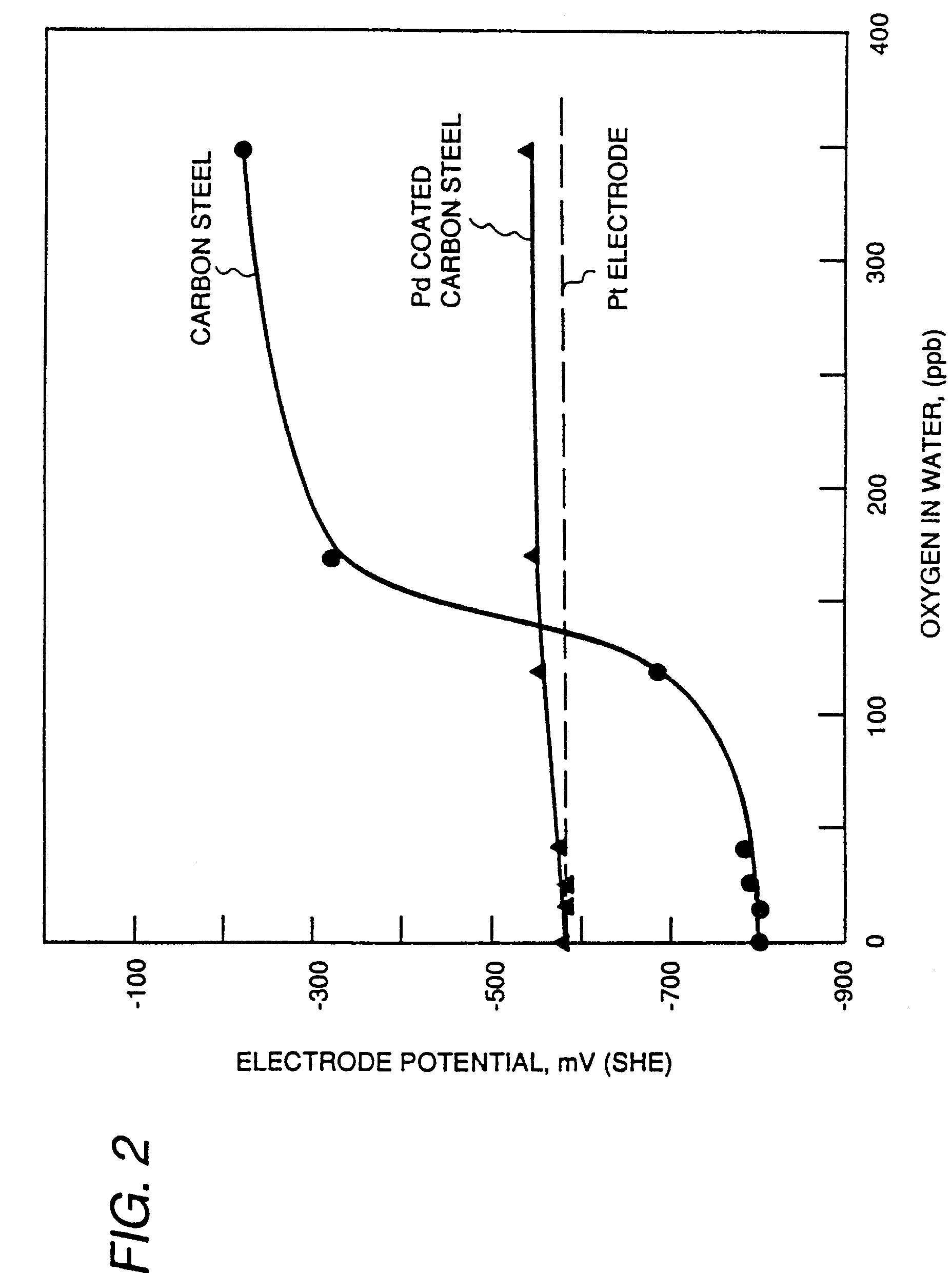 corrosion conditions for acceleration and methods Dspace @ mit methods and devices for corrosion fatigue testing without acceleration research and teaching output of the mit community.