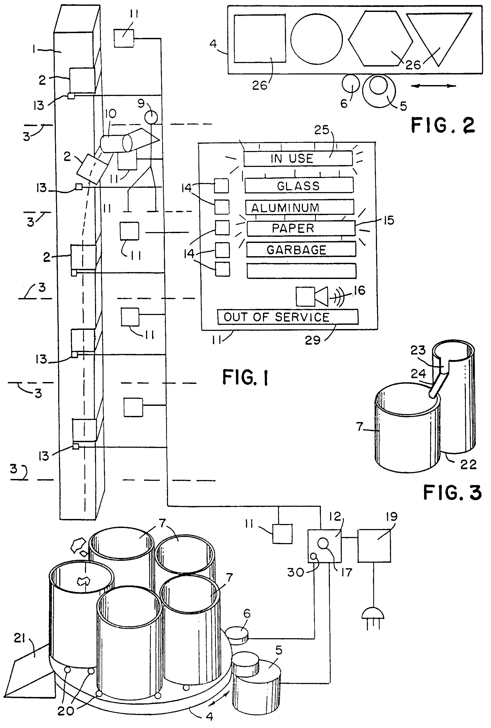 Garbage Chute Details : Patent ep b sammelsystem für nach art getrennte