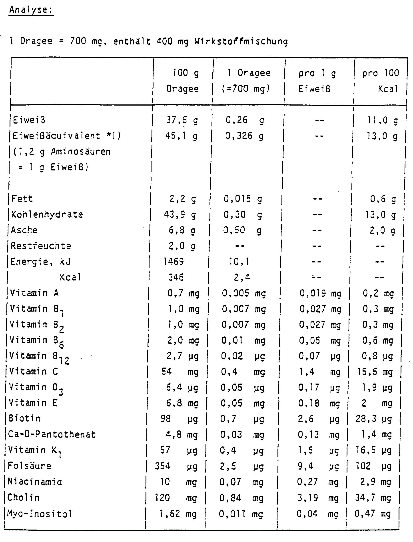 patent ep0554435b1 verfahren zur herstellung eines phenylalaninfreien di tetikums in dragee. Black Bedroom Furniture Sets. Home Design Ideas