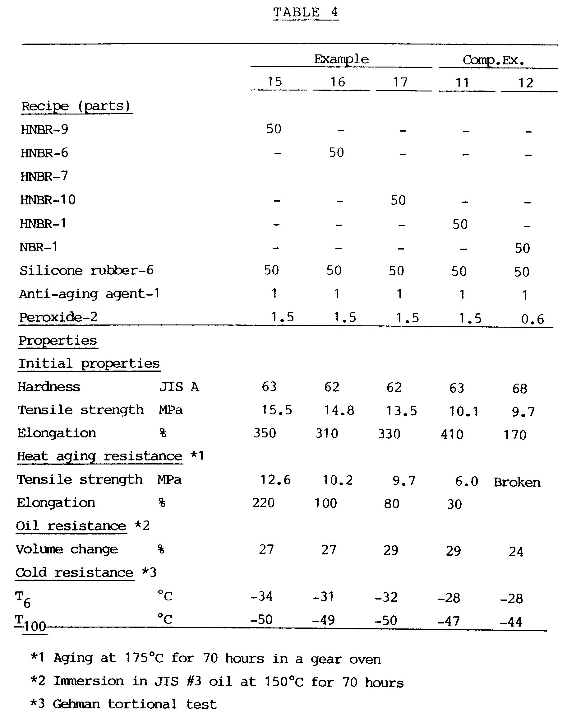 patent ep0559515a1 rubber formulation google patents figure b0003