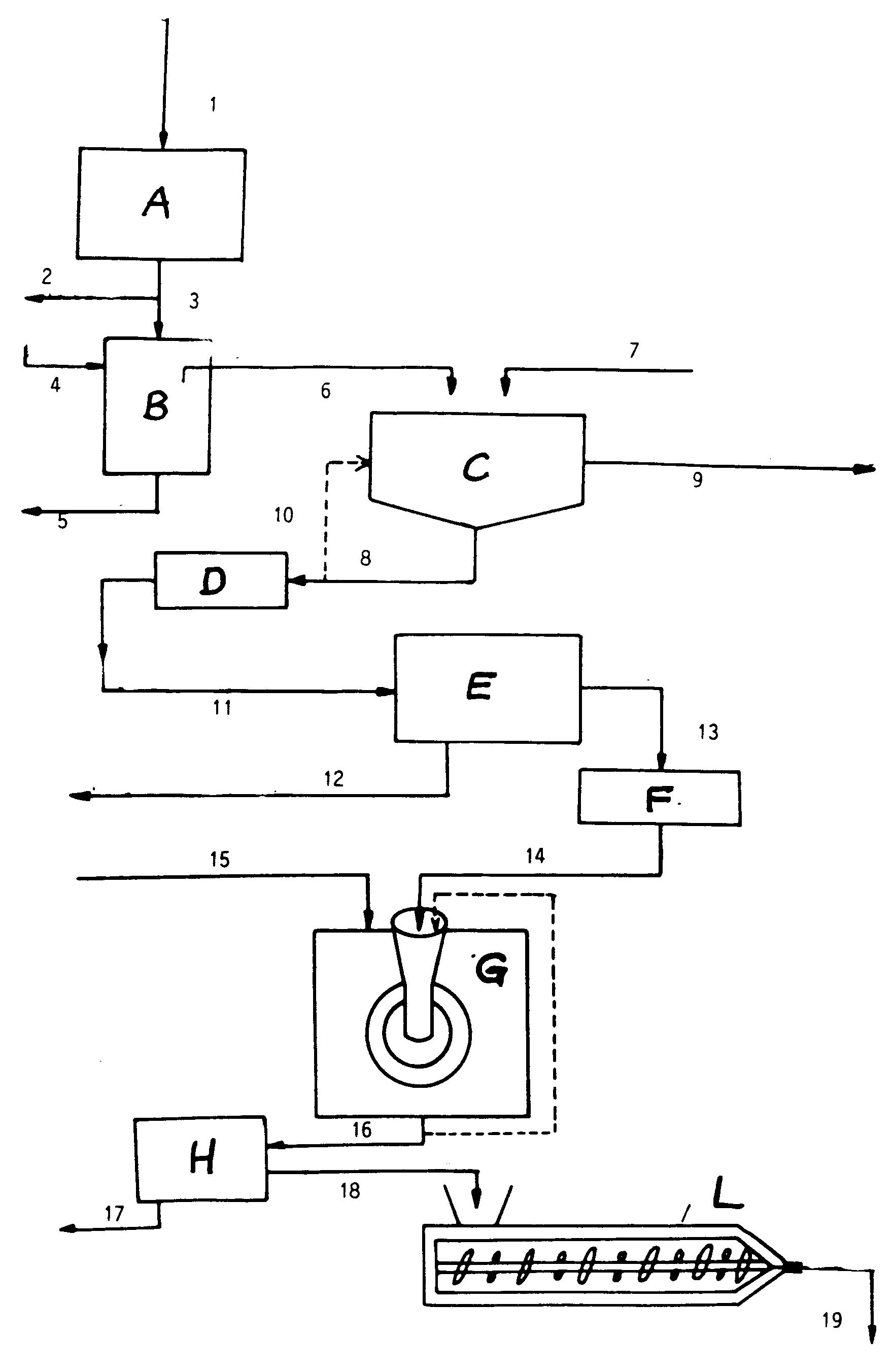 专利ep0575751b1 - verfahren