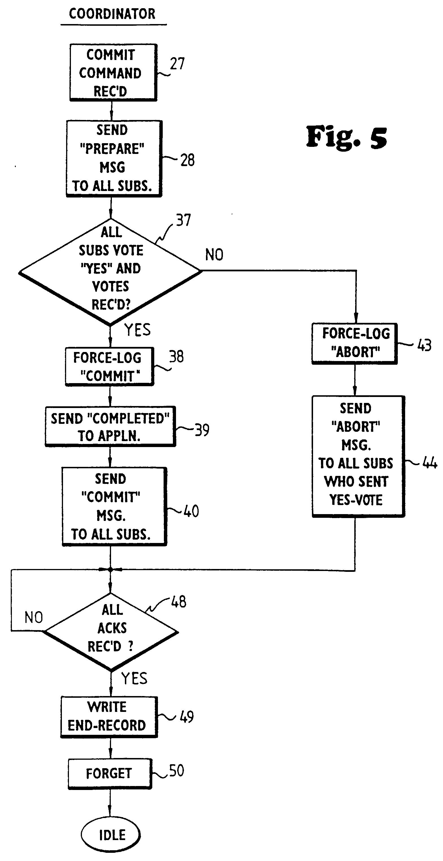 专利ep0578406b1 - distributed
