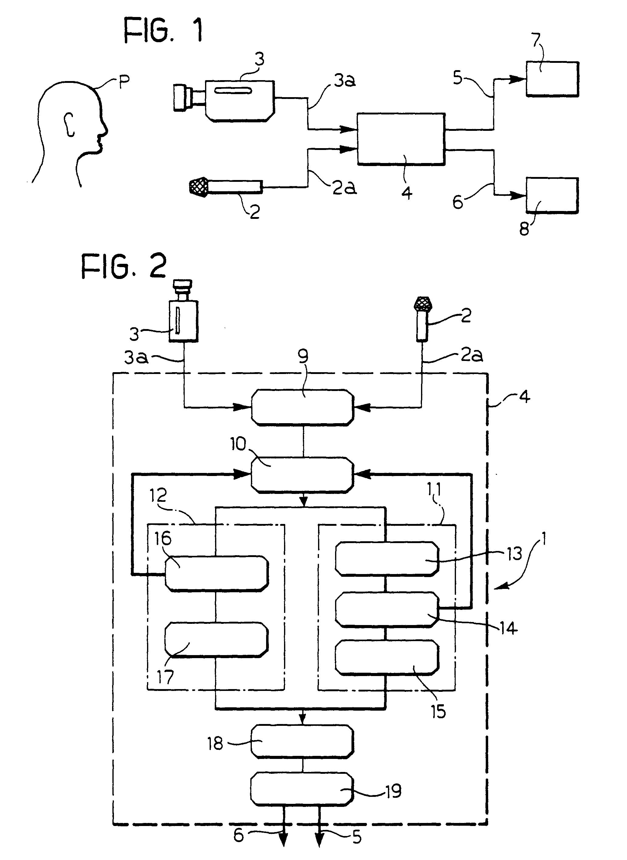 patent ep0582989b1 erkennungssystem zum erkennen von personen google patents. Black Bedroom Furniture Sets. Home Design Ideas