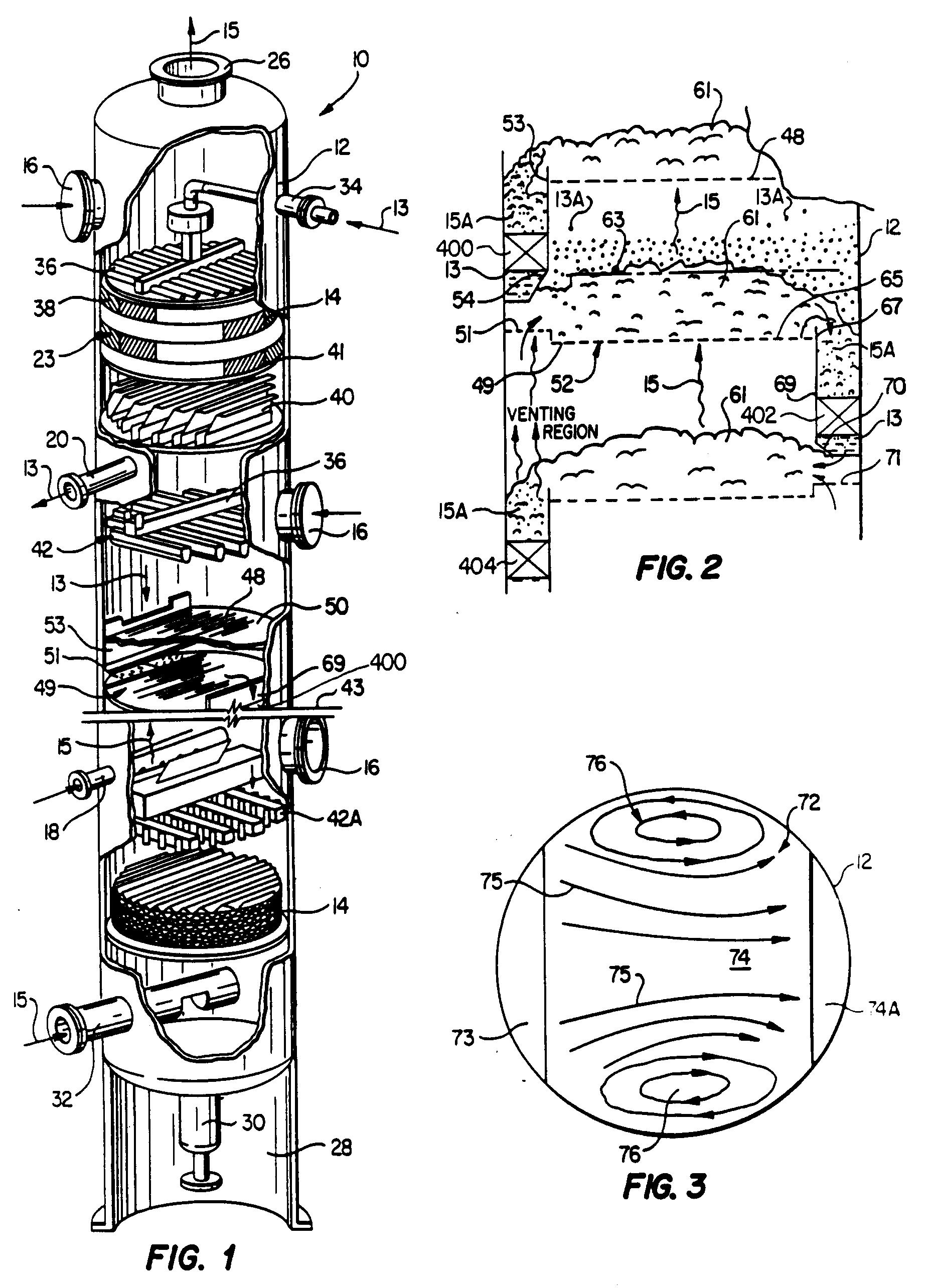 Imgf on Fractional Distillation Column