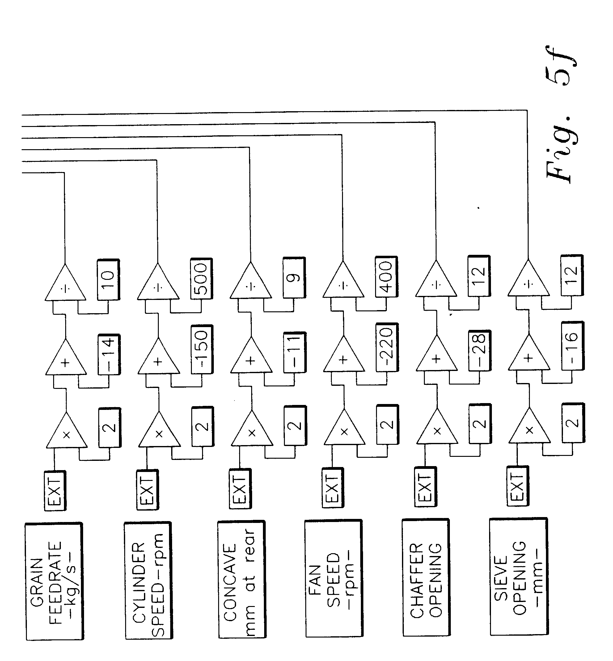 Patent EP0586999B1 Neural network based controller for a machine – John Deere Fuse Box Diagram